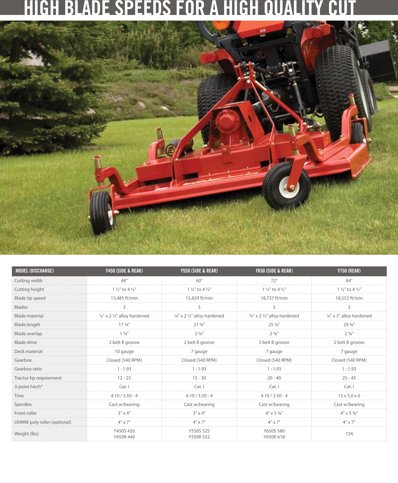 Buhler Y650 Users Manual