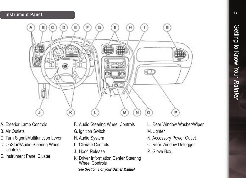 Buick 2005 Rainier Get To Know Manual Guide