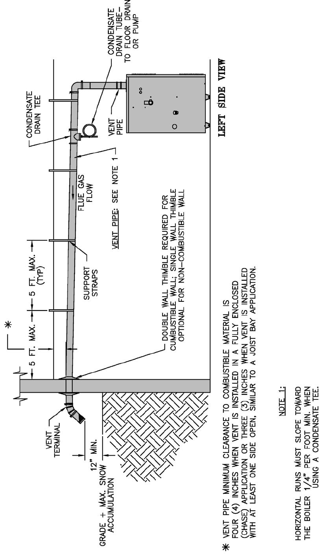 Beautiful burnham vent damper wiring diagram images wiring cool boiler damper ideas wiring diagram ideas blogitia pooptronica Gallery