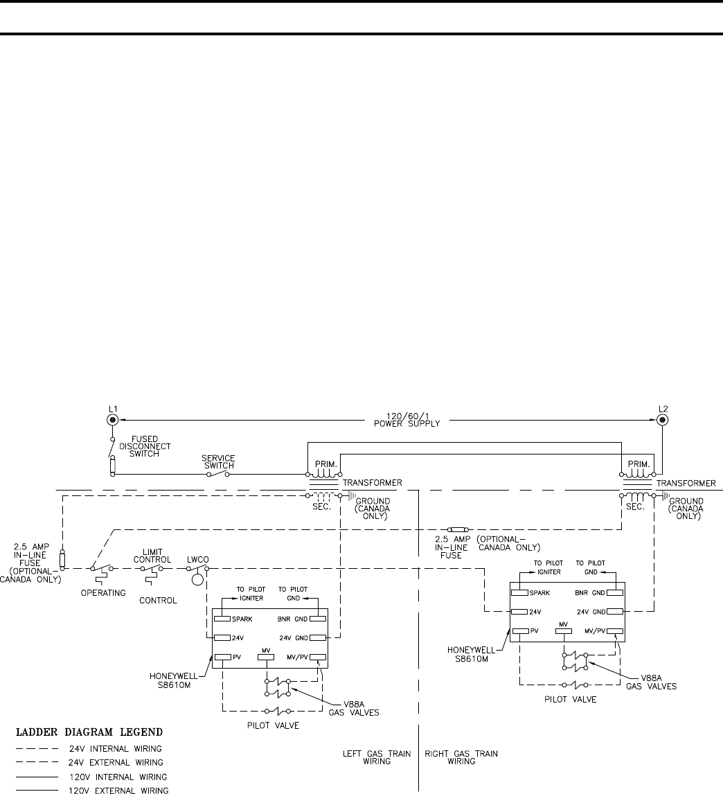 Burnham Boiler Wiring Diagram Standing Pilot Trusted Schematics Gas Pvg Boilers Free Download Oil Furnace Transformer