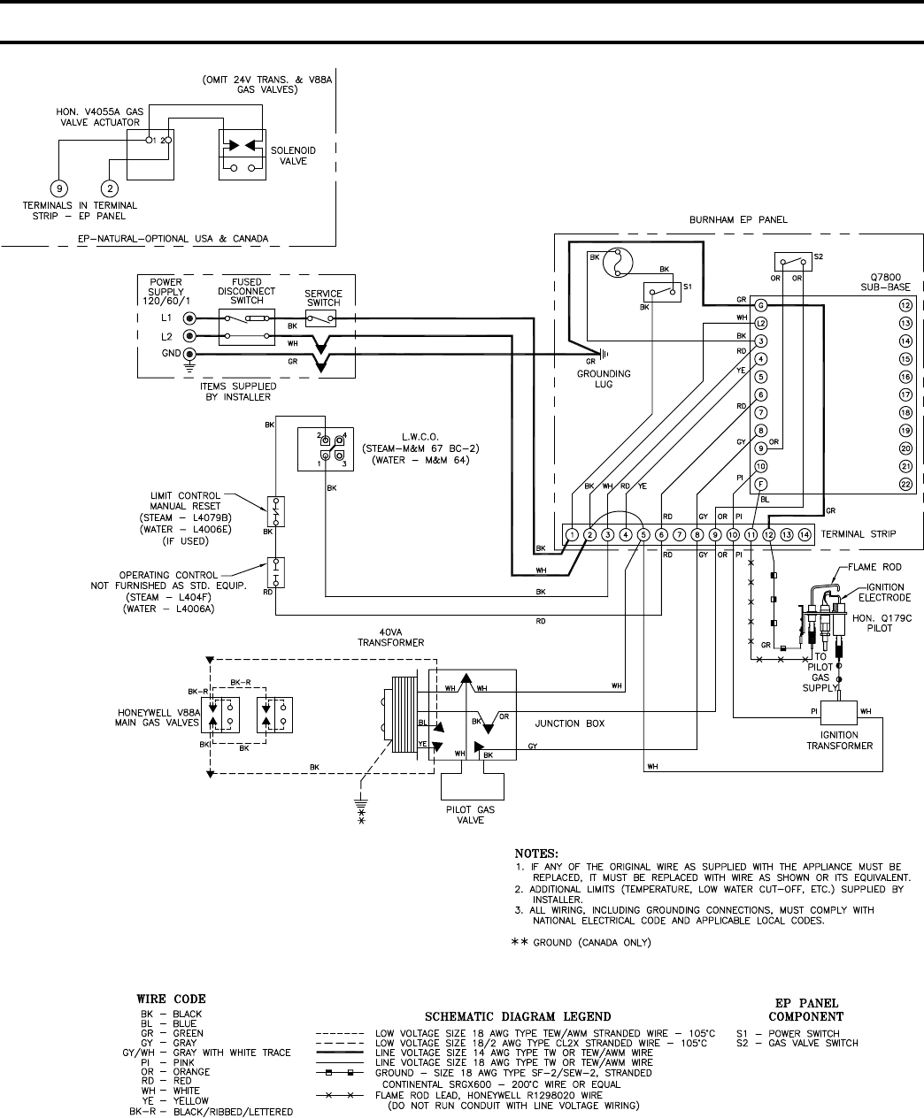 burnham series 5b boiler installation operating instructions. Black Bedroom Furniture Sets. Home Design Ideas