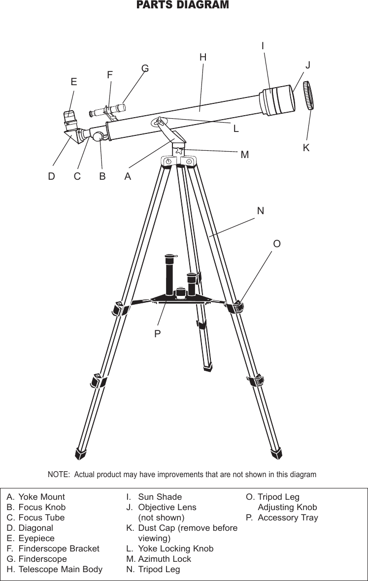 Bushnell 181561 Users Manual