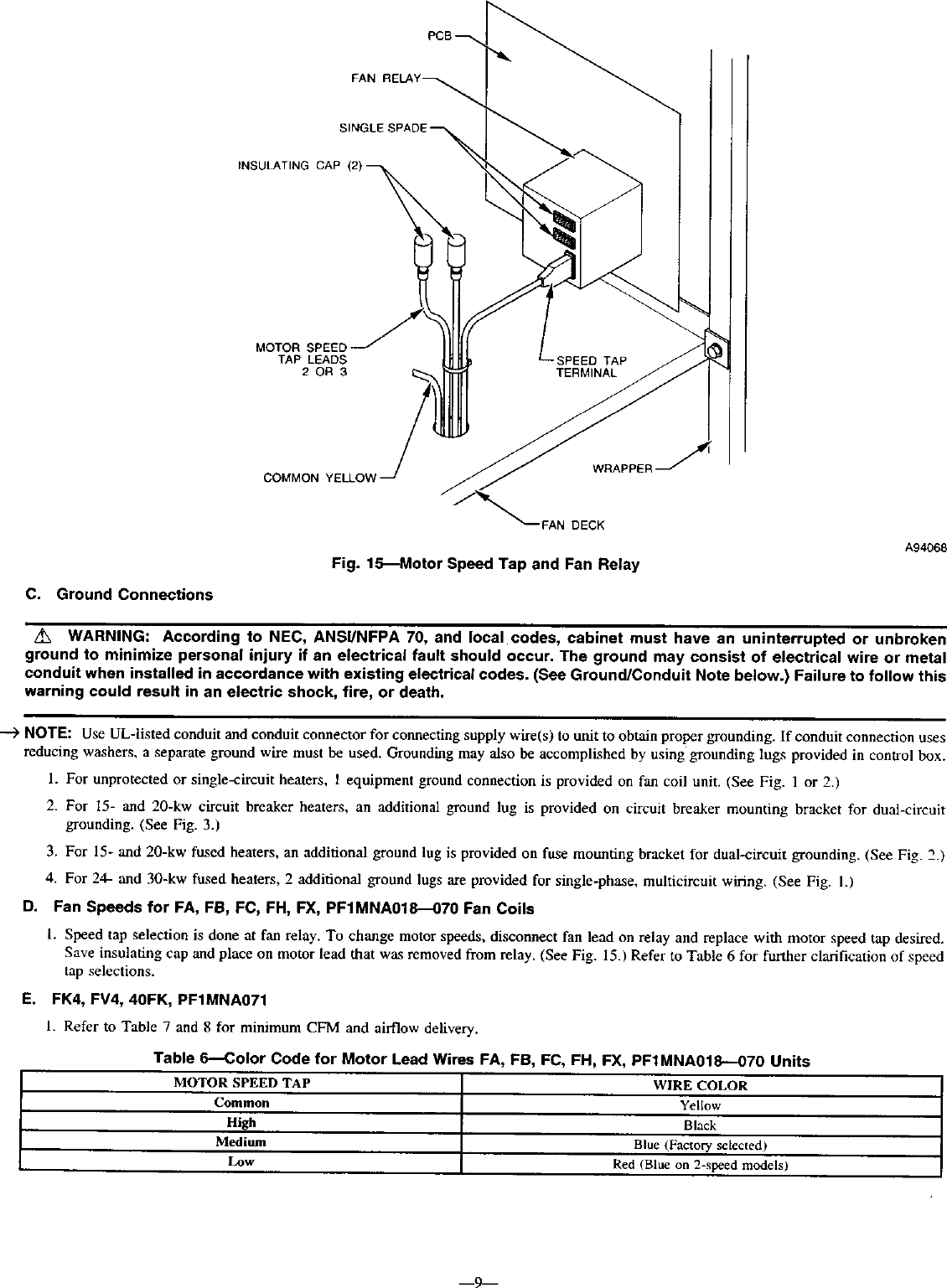 Carrier Air Handler Auxiliary Heater Kit Manual L0210329 Relay Ground Terminal Page 9 Of 12