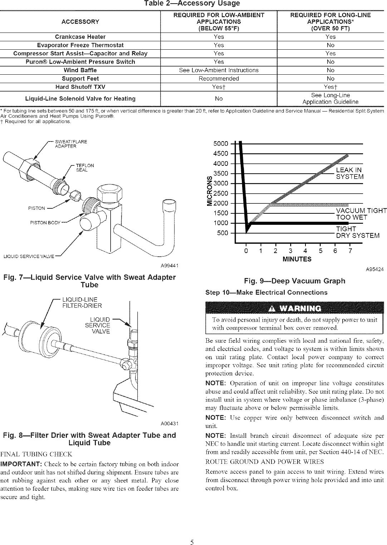 CARRIER Air Conditioner/heat Pump(outside Unit) Manual L0611333