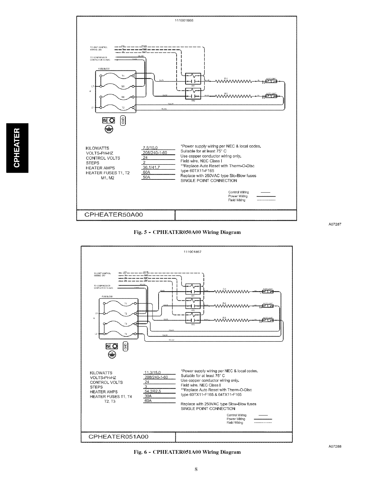 Carrier Package Unitsboth Units Combined Manual L0803488 Fuse Is Part Xxxxx On This Diagram Its Behind The Control Panel