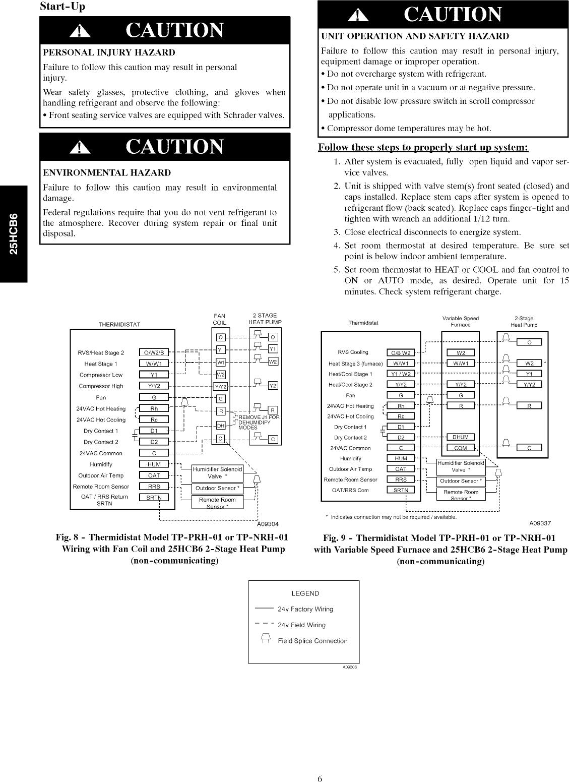 CARRIER Air Conditioner/heat Pump(outside Unit) Manual L0912102