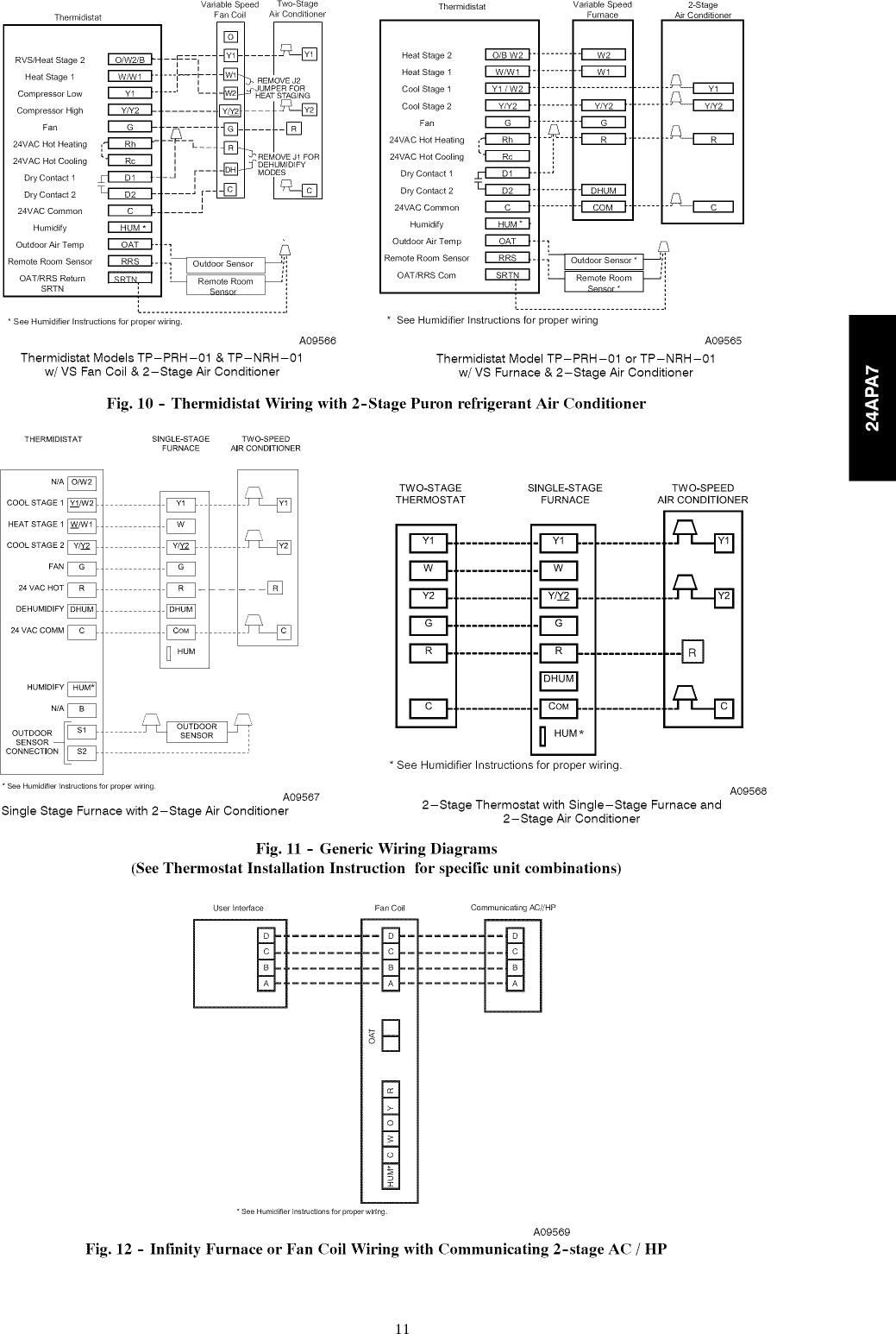 Carrier Thermidistat Wiring Diagram Explained Diagrams Tstatccprh01 B Air Conditioner Heat Pumpoutside Unit Manual L0912141 Pit Bike