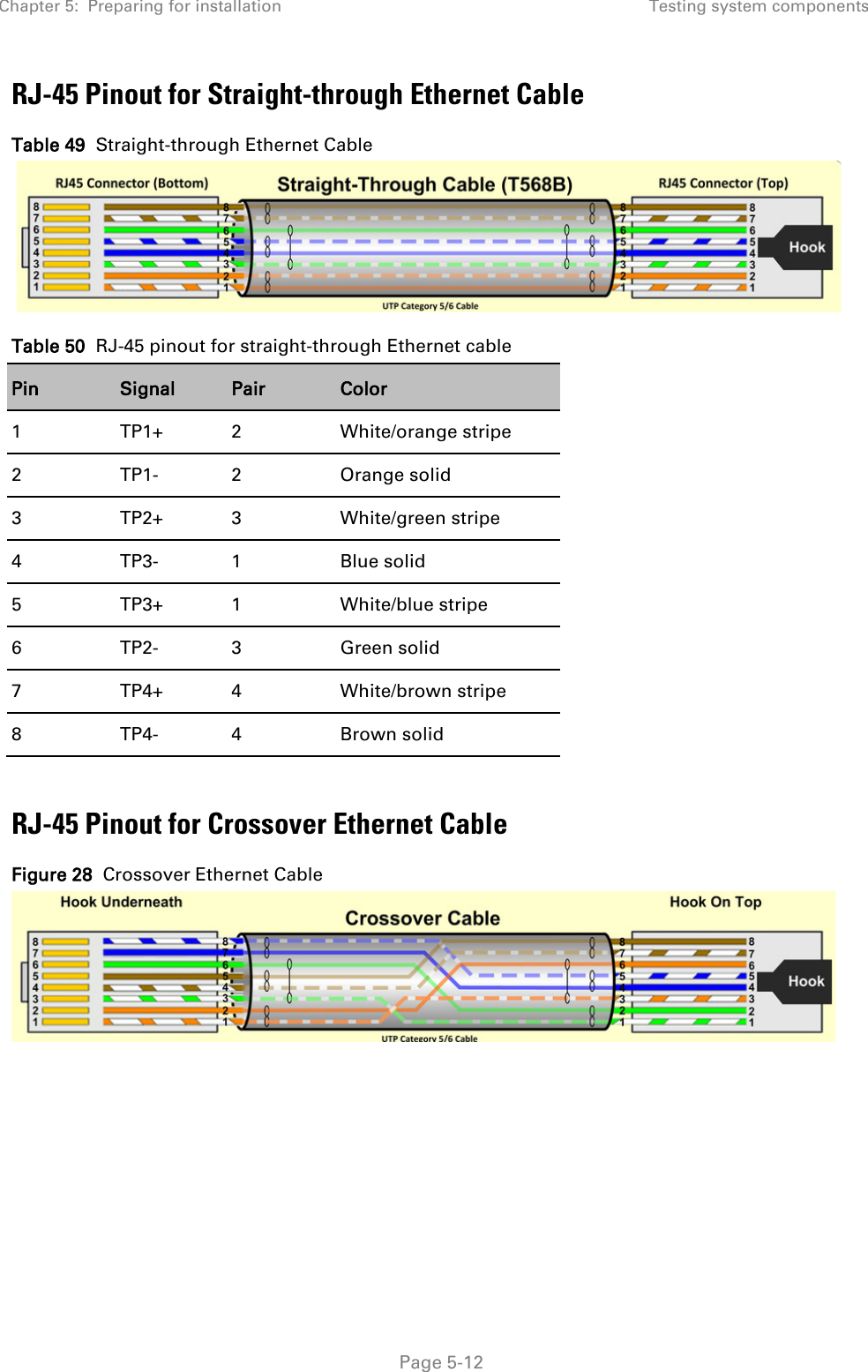 Cambium Networks 50450i Wireless Ethernet Bridge Dual Channel Ofdm Straight Through Cable Chapter 5 Preparing For Installation Testing System Components Page 12 Rj 45