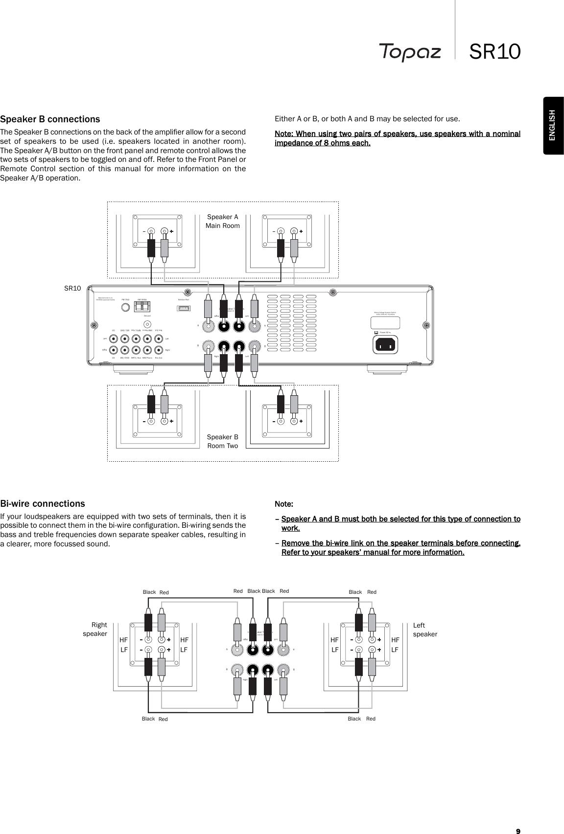 Cambridge Audio Topaz Sr10 Users Manual Bi Wiring Speakers Diagram Page 9 Of 12