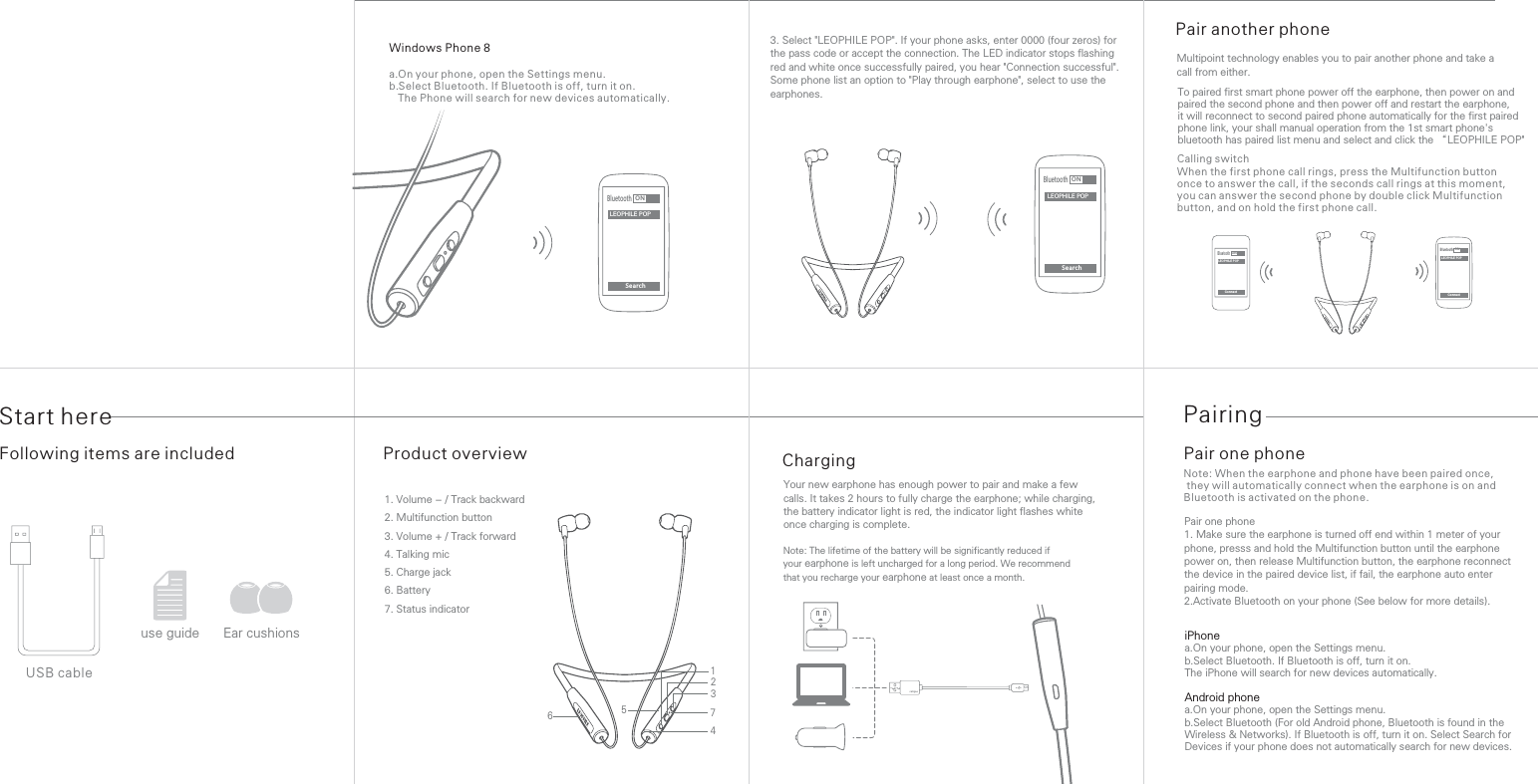 Cannice Technology W6 Bluetooth Headset User Manual Circuit Diagram