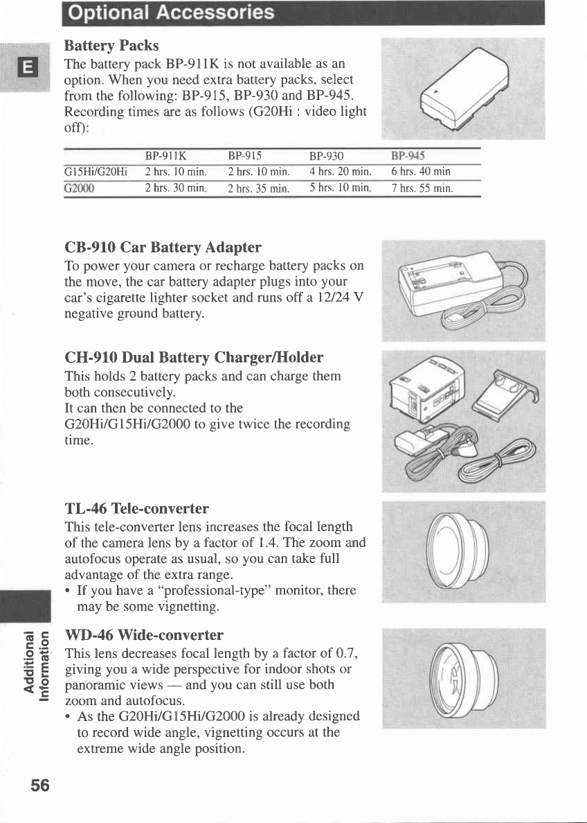 Canon G 2000 Users Manual
