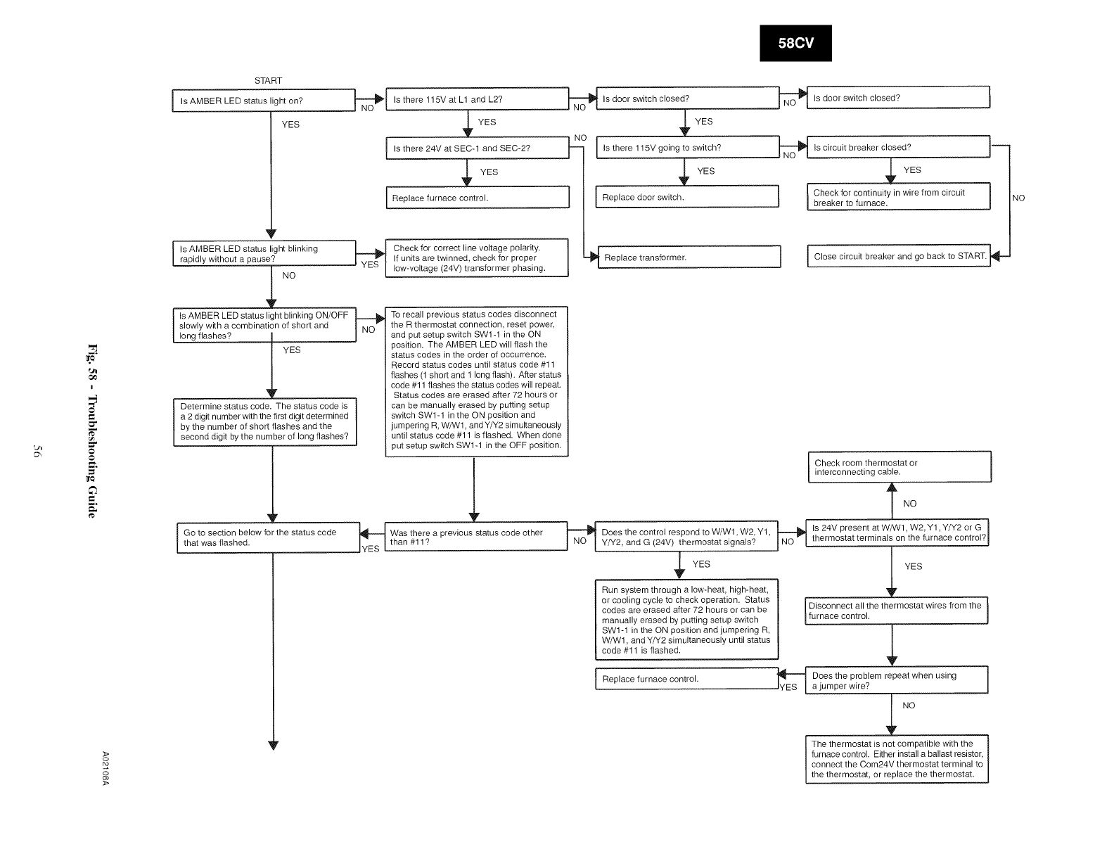 Carrier Infinity 96 Wiring Diagram