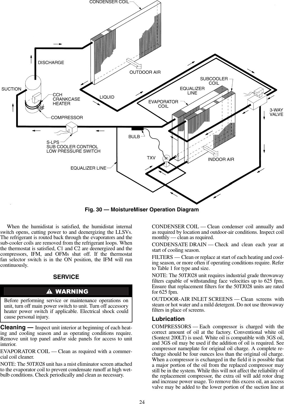 Airtherm Fan Coil Units Wiring Diagram    Wiring Diagram