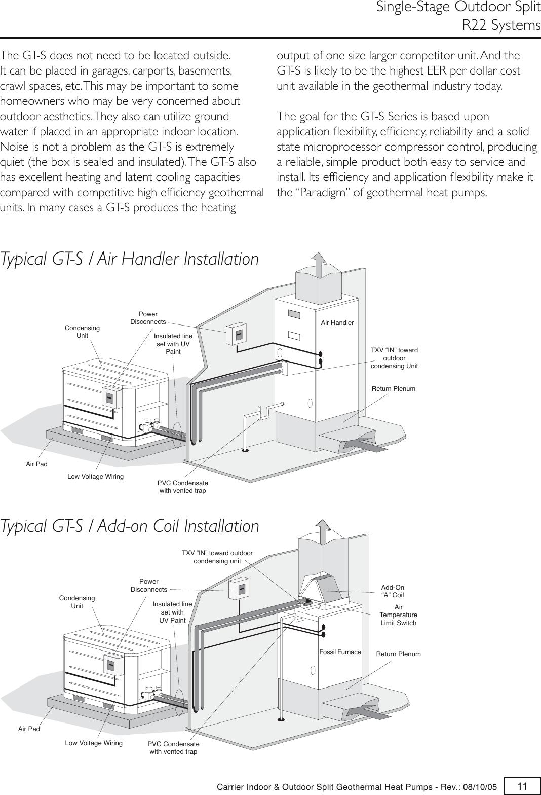 carrier gt g users manualAir Handler Wiring Diagram Carrier Geothermal Heat Further Geothermal #3