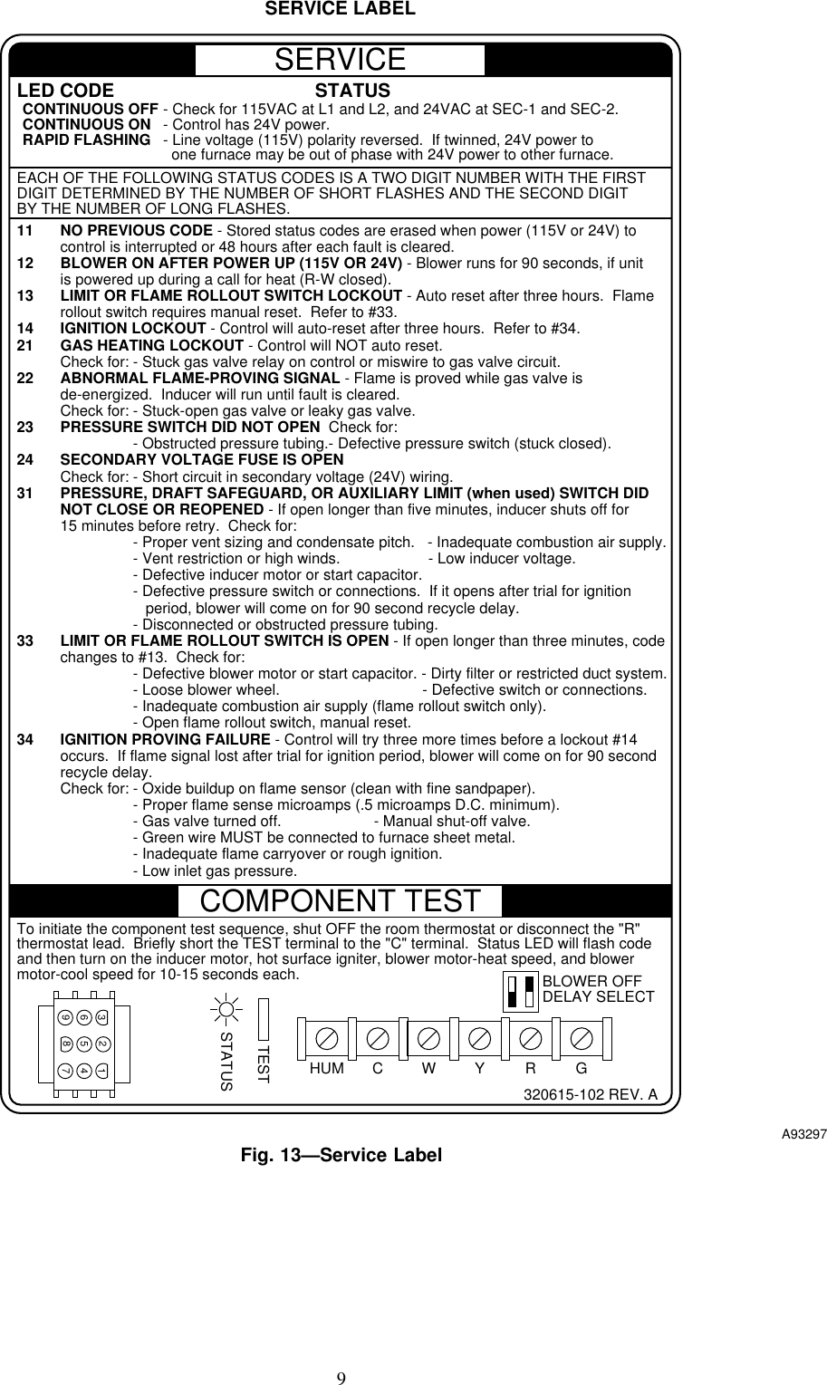 Carrier Series 131 58Pav Users Manual