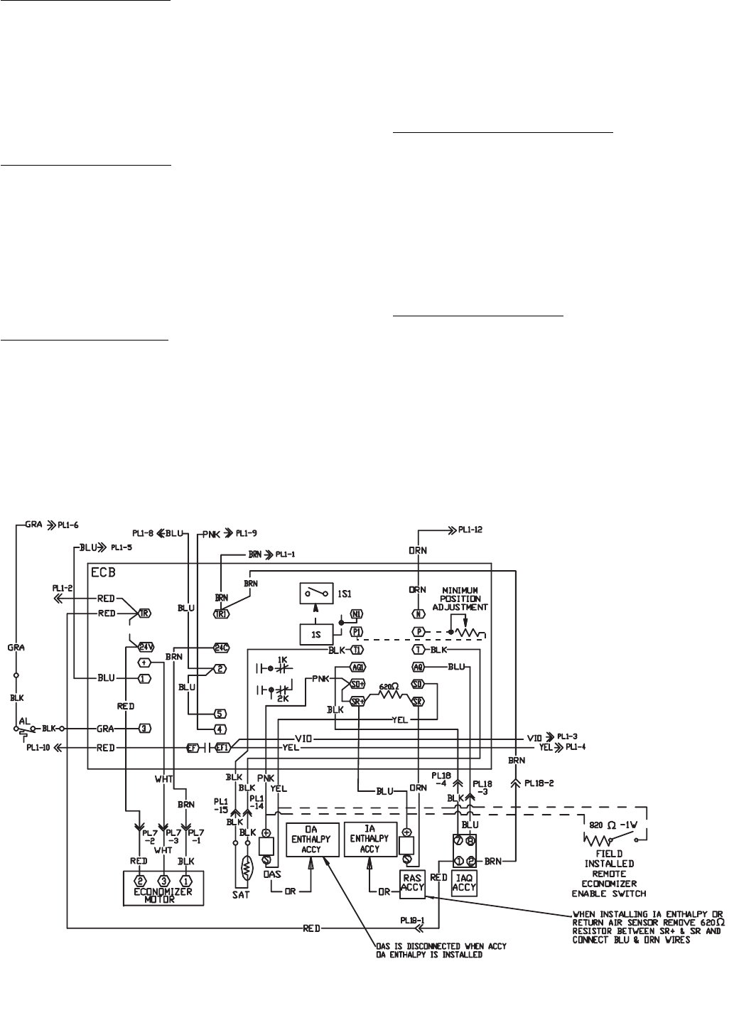 Carrier Single Package Rooftop Units 48pg20 28 Users Manual Economizer Wiring Diagram 41