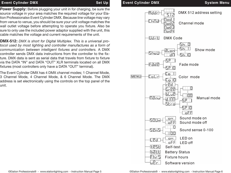 Event Cylinder Dmx Cdb User Manual