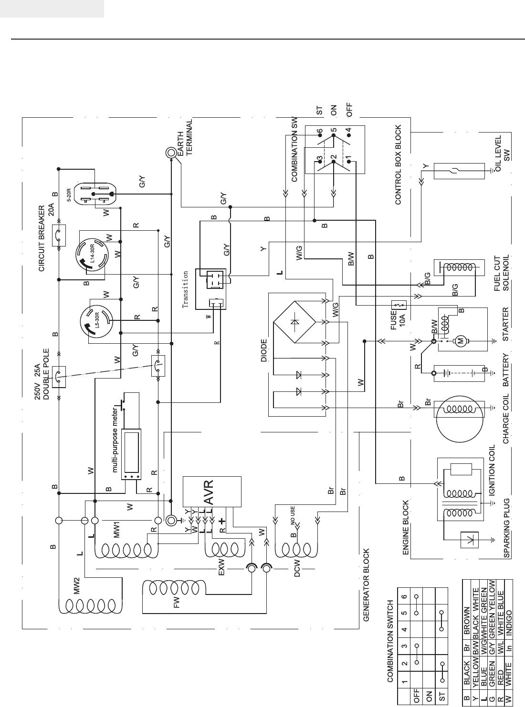 patlite mps 02 wiring diagram   29 wiring diagram images