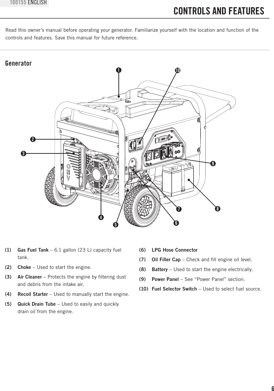 Champion Power Equipment 100155 Owners Manual 100155_manual