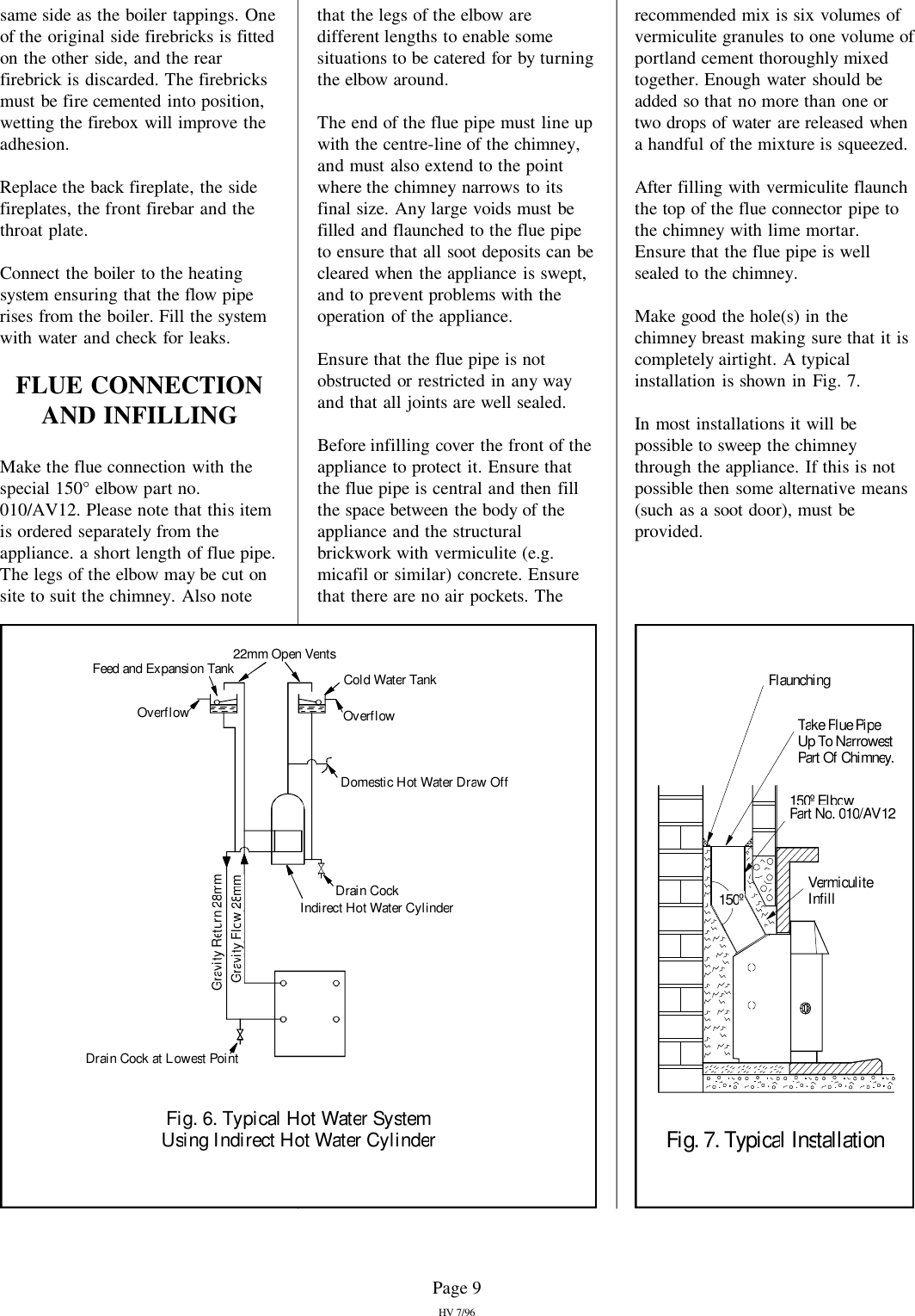 Modern Open Vented Hot Water Cylinder Gallery - Electrical Diagram ...