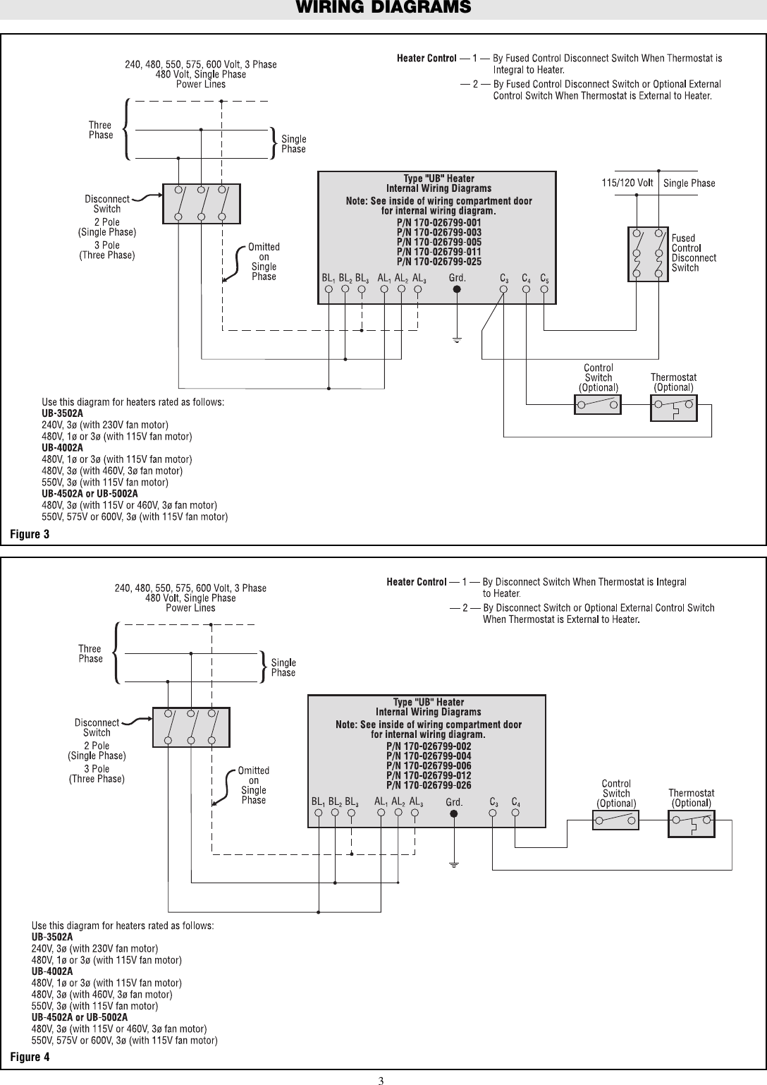 Chromalox Ub 3502A Users Manual PF424 4 CHX on