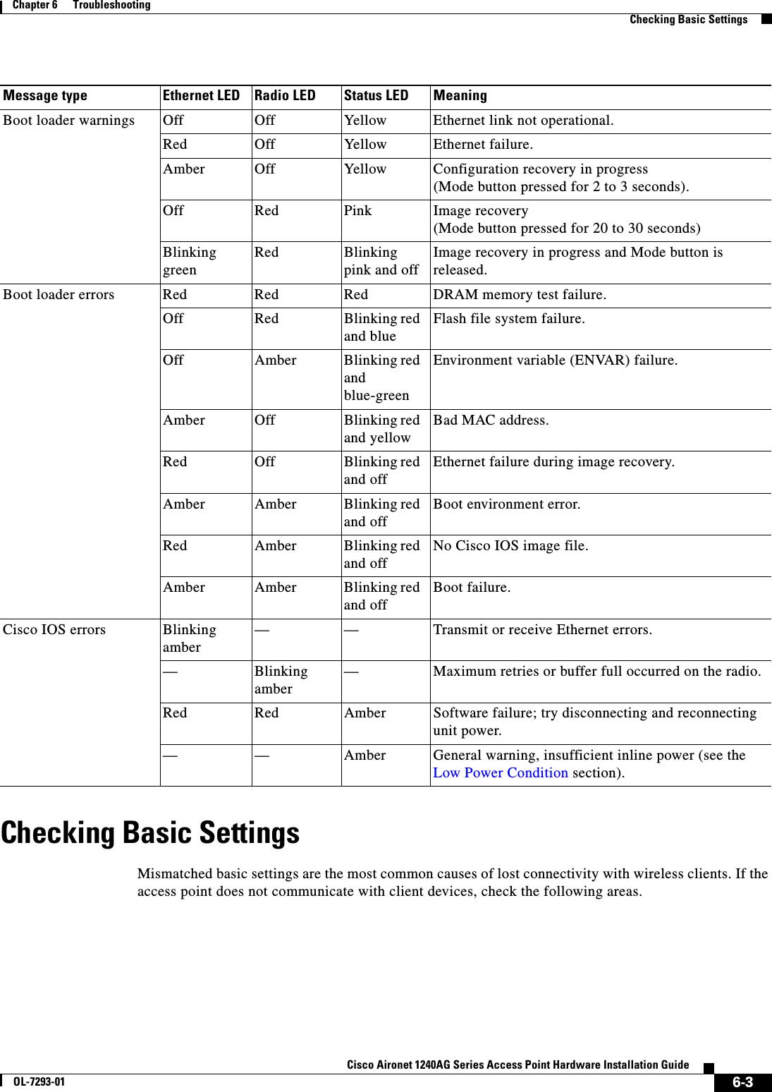 Cisco Systems 102055 Cisco Aironet 1242AG Series IEEE 802 11a/b/g AP