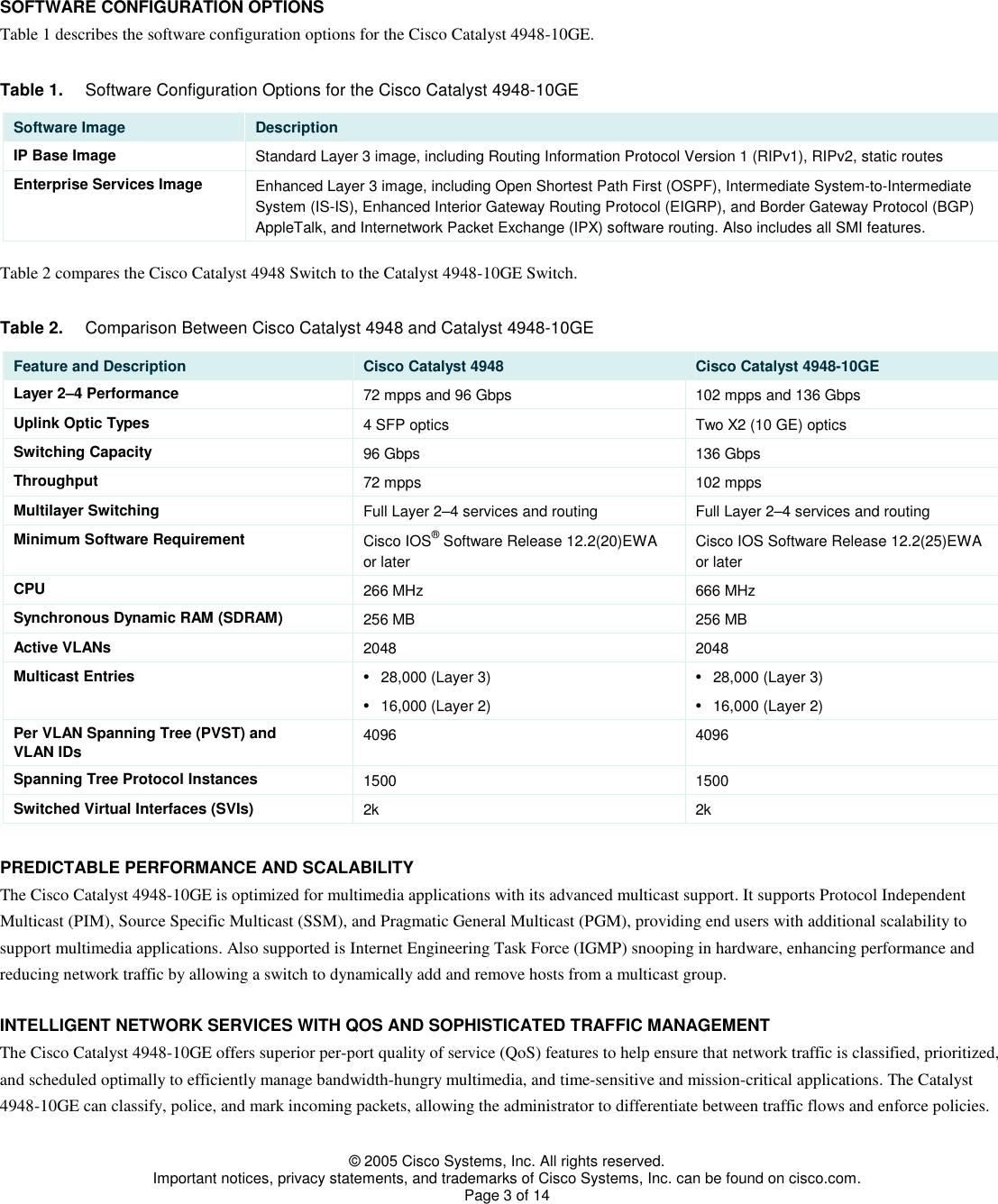 Cisco Systems 4948 Data Sheet 0900aecd80324d3bpdf