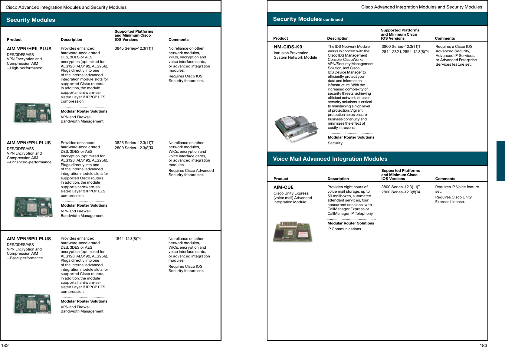 Cisco Systems 850 Users Manual Router Guide (PDF)