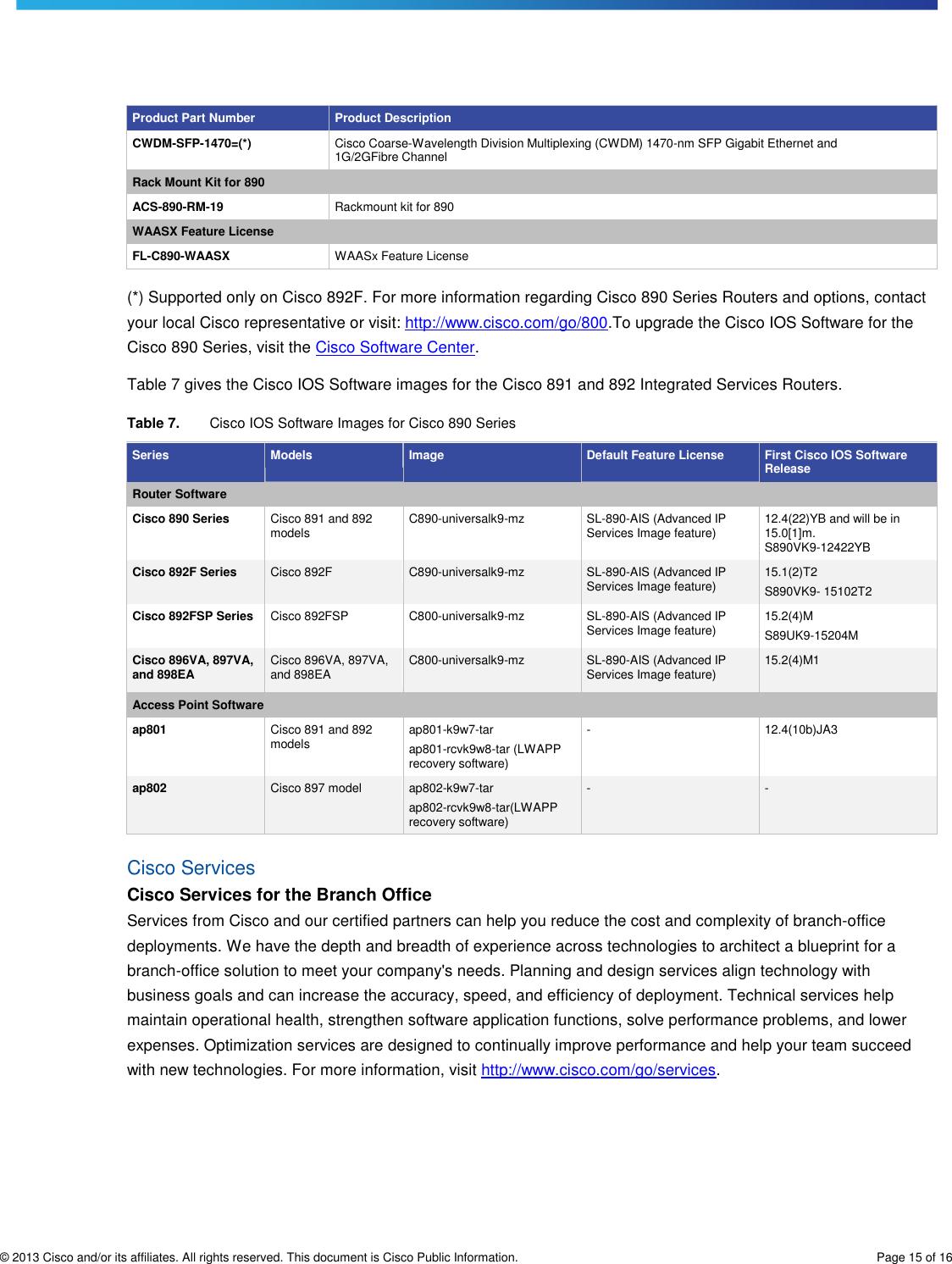 Cisco Systems 897 Vdsl2 Adsl2 Plus Over Pots C897Vawak9