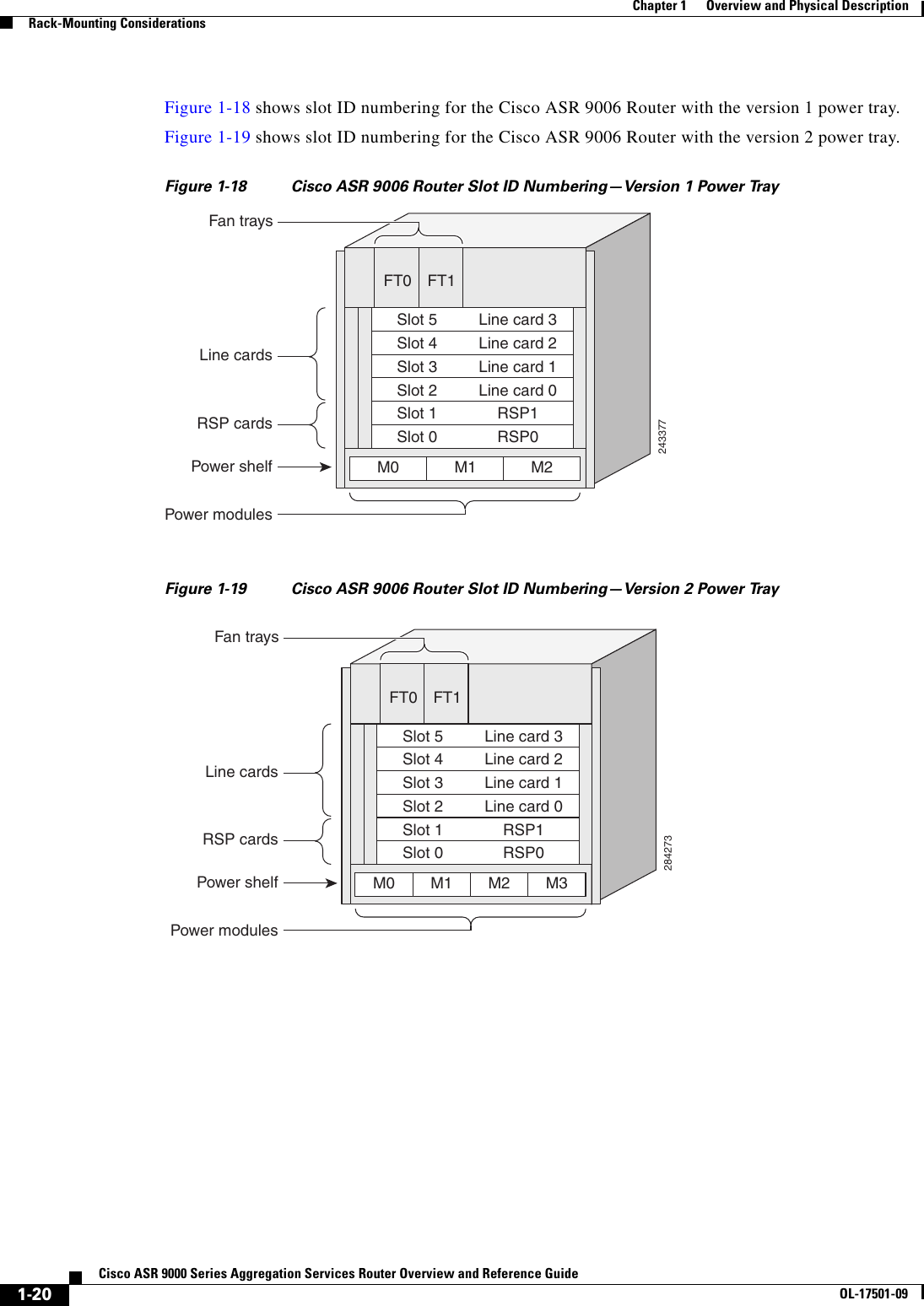 Cisco Systems 9010 Users Manual ASR 9000 Series Aggregation