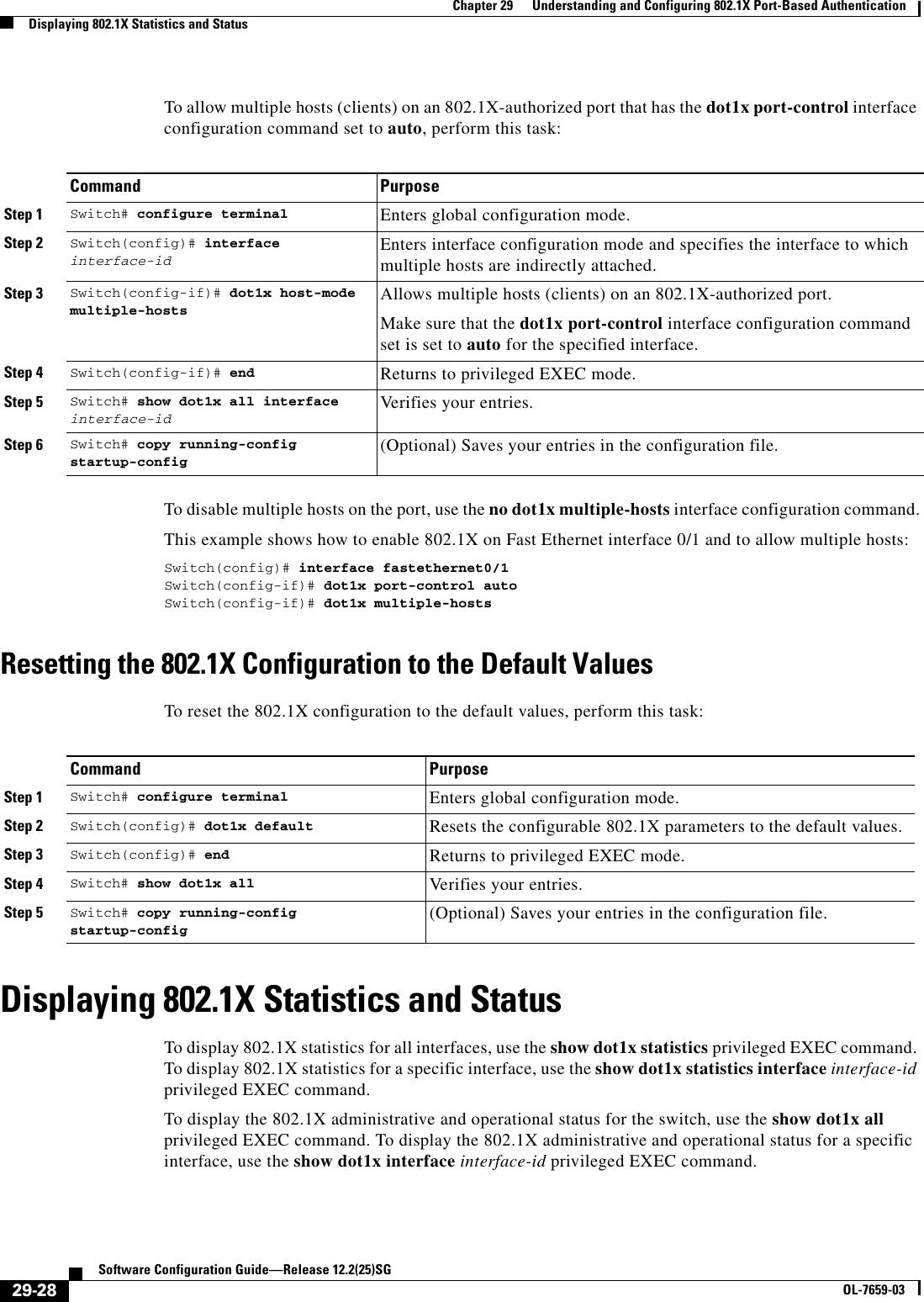 Cisco Show Interface Statistics