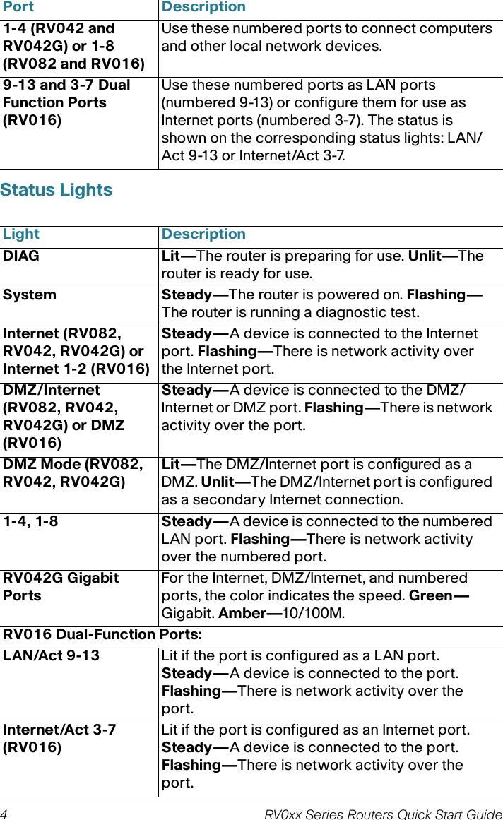 Cisco Systems Rv082Rf Users Manual RV0xx Series Multi WAN