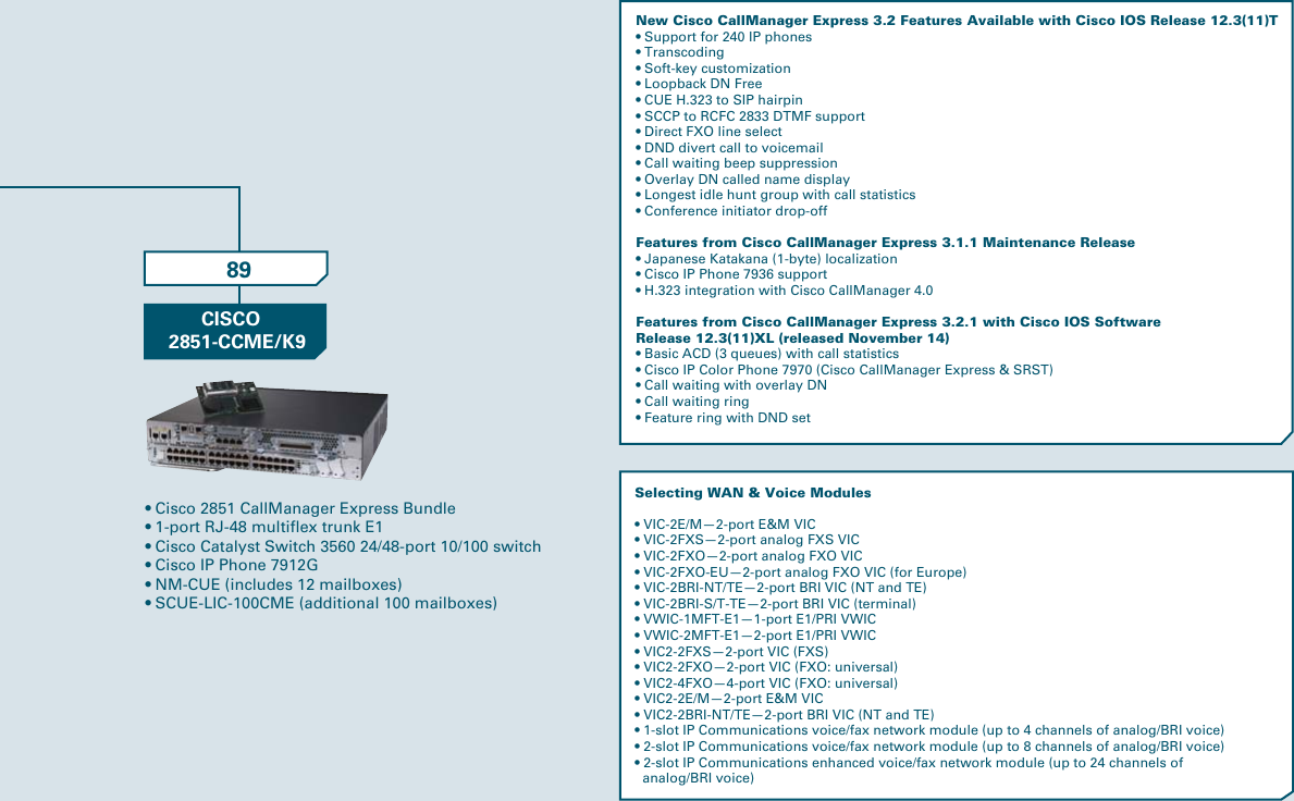 Cisco Systems Ws C2950 12 Users Information Guide