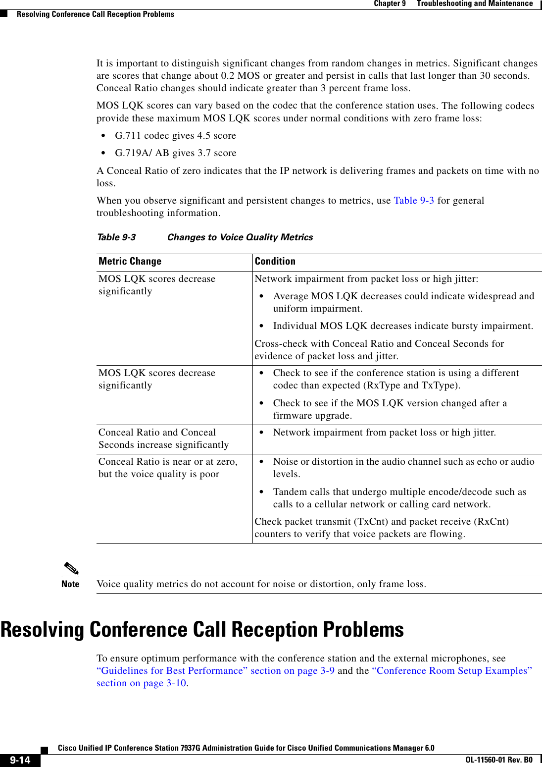 Cisco 7937G Unified Ip Conference Station Voip