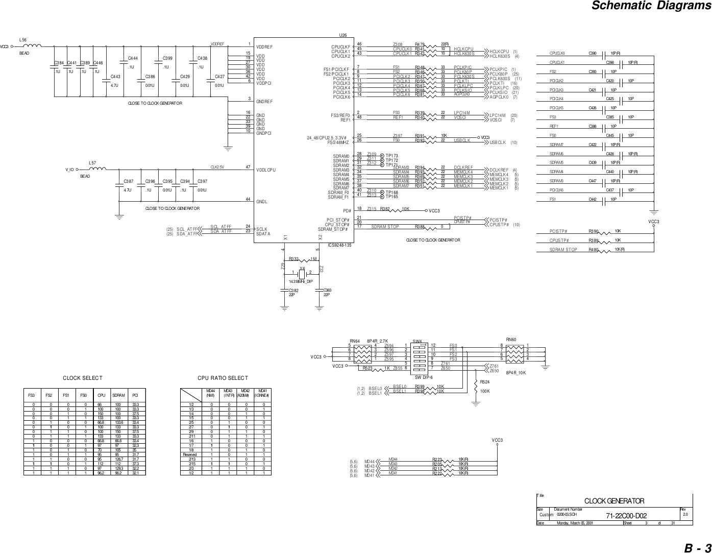 Csa Z662 Wiki