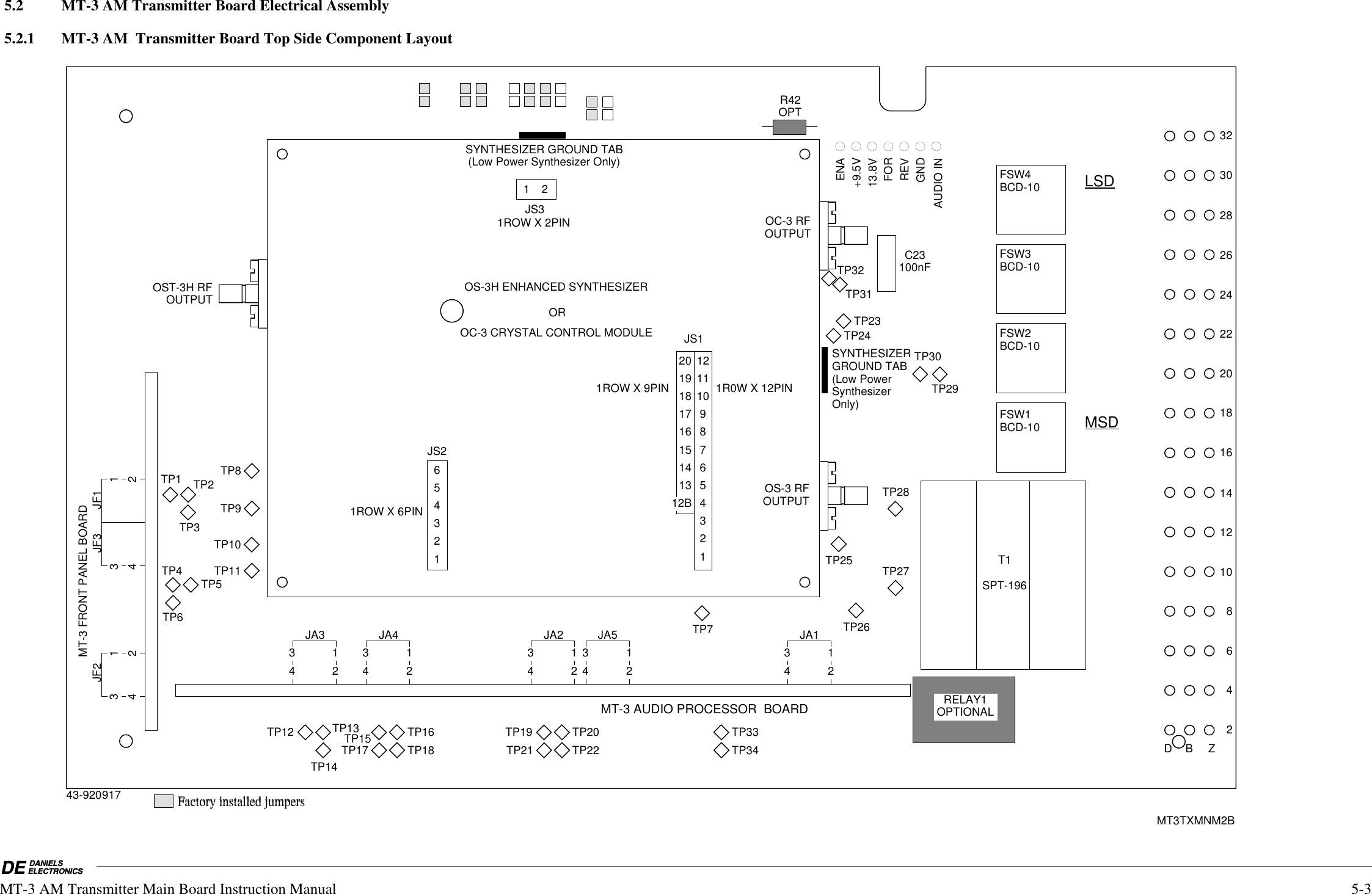 Codan Radio Communications Vt 3a130 S Fsh Transmitter User Manual Mt Am Circuit Diagram Victoria Bc Date May 9 1997ddaniels Electronics Board No 43
