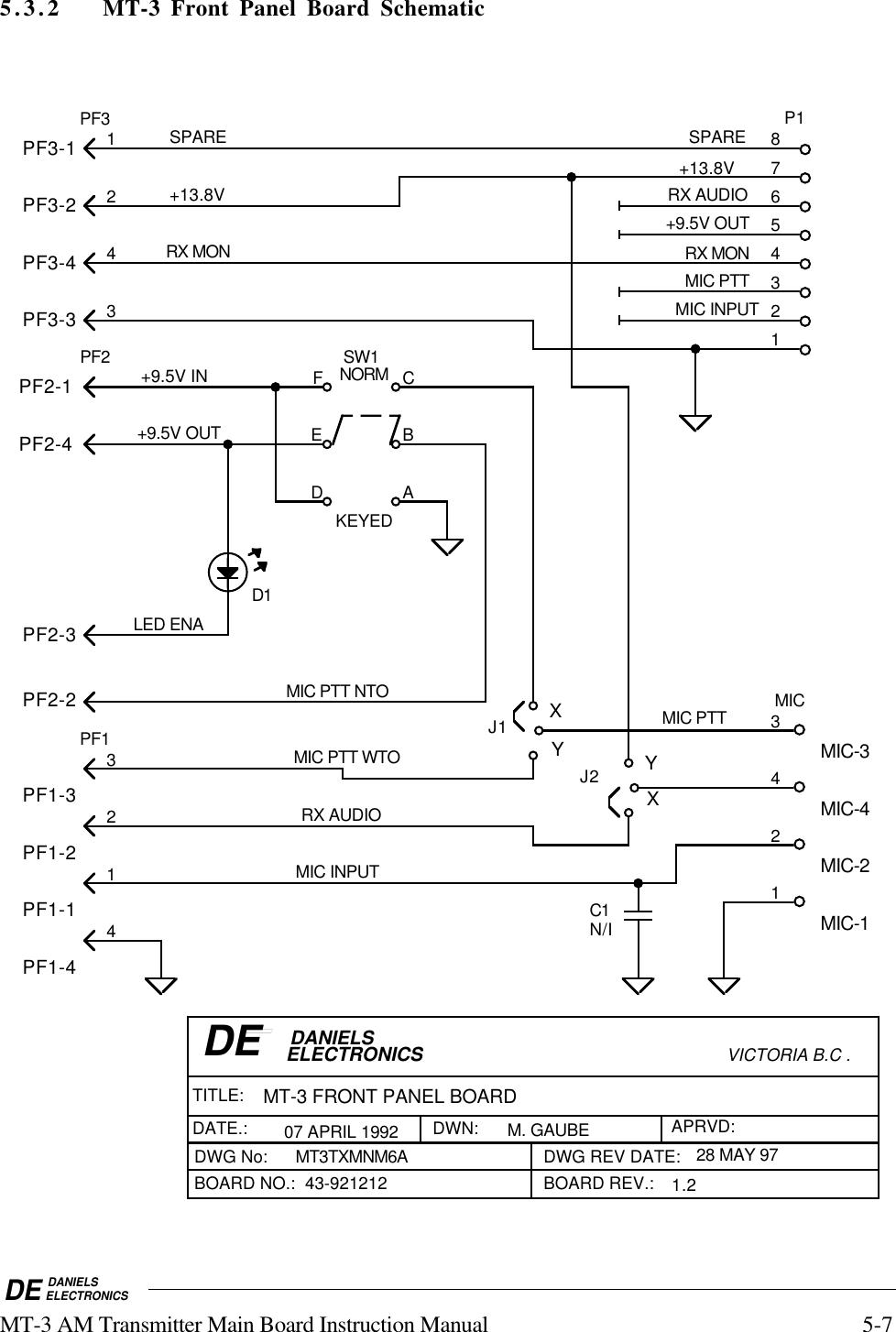 Codan Radio Communications Vt 3a130 S Fsh Transmitter User Manual Mt Panel Board Schematic De Danielselectronicsmt 3 Am Main Instruction 5 7532