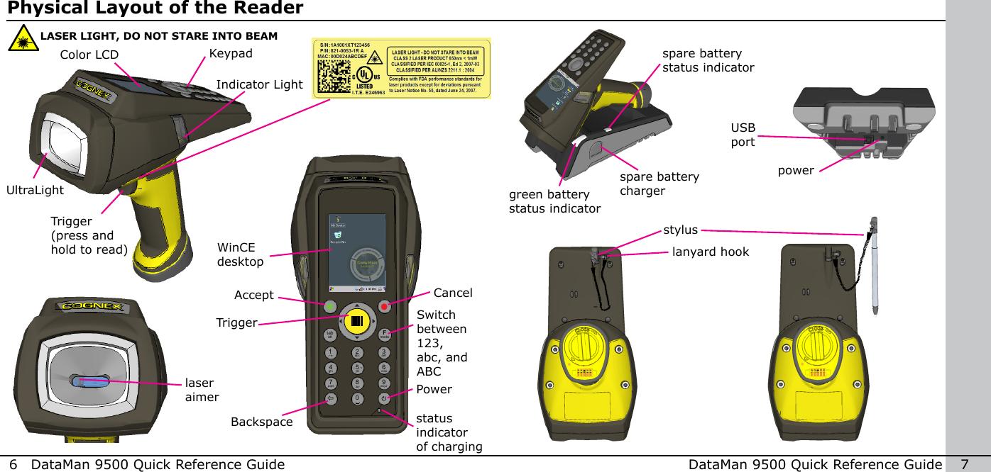 Cognex DM9500 802 11a/b/g Mini Compact Flash Module User Manual