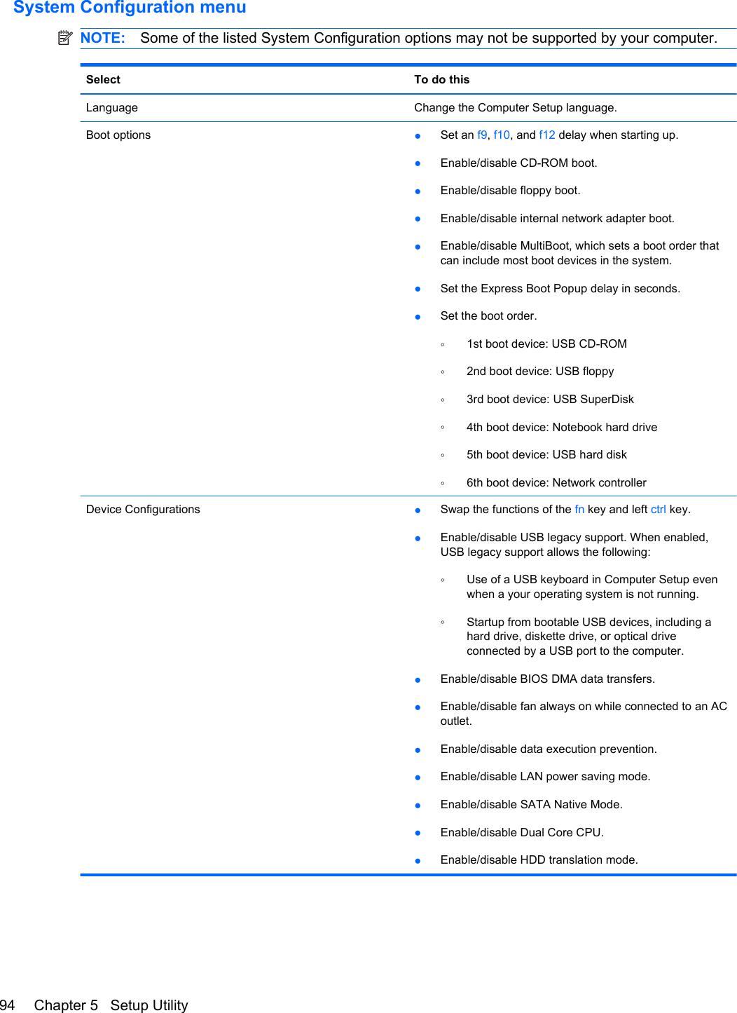 Compaq Presario Cq42 Users Manual