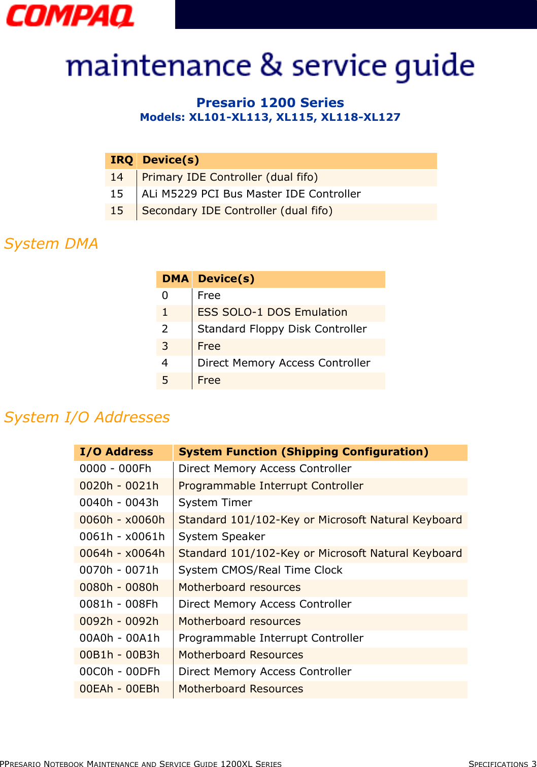 M5229 CHIPSET DRIVERS (2019)