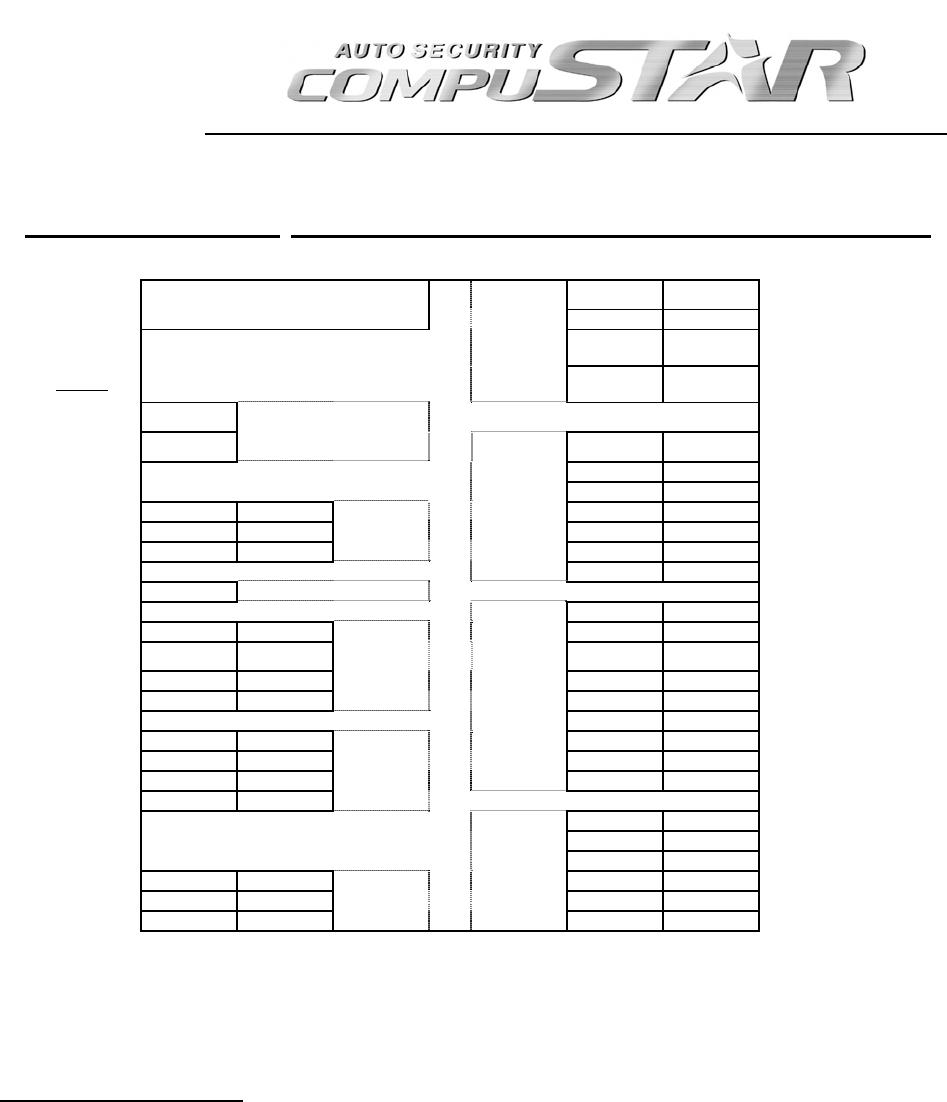 compustar 2 way remote manual