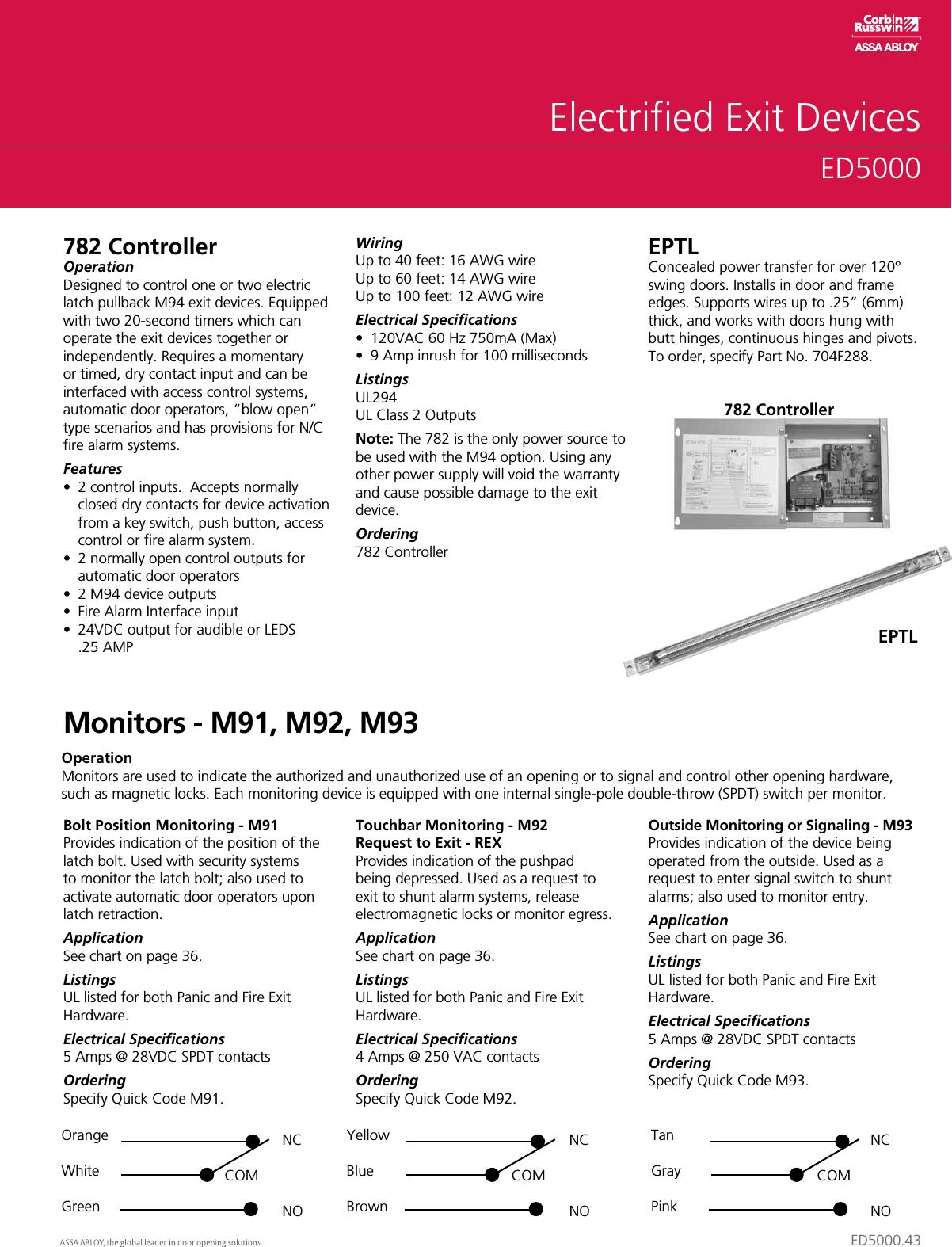 Corbin Russwin Product Catalog Corbincatalog