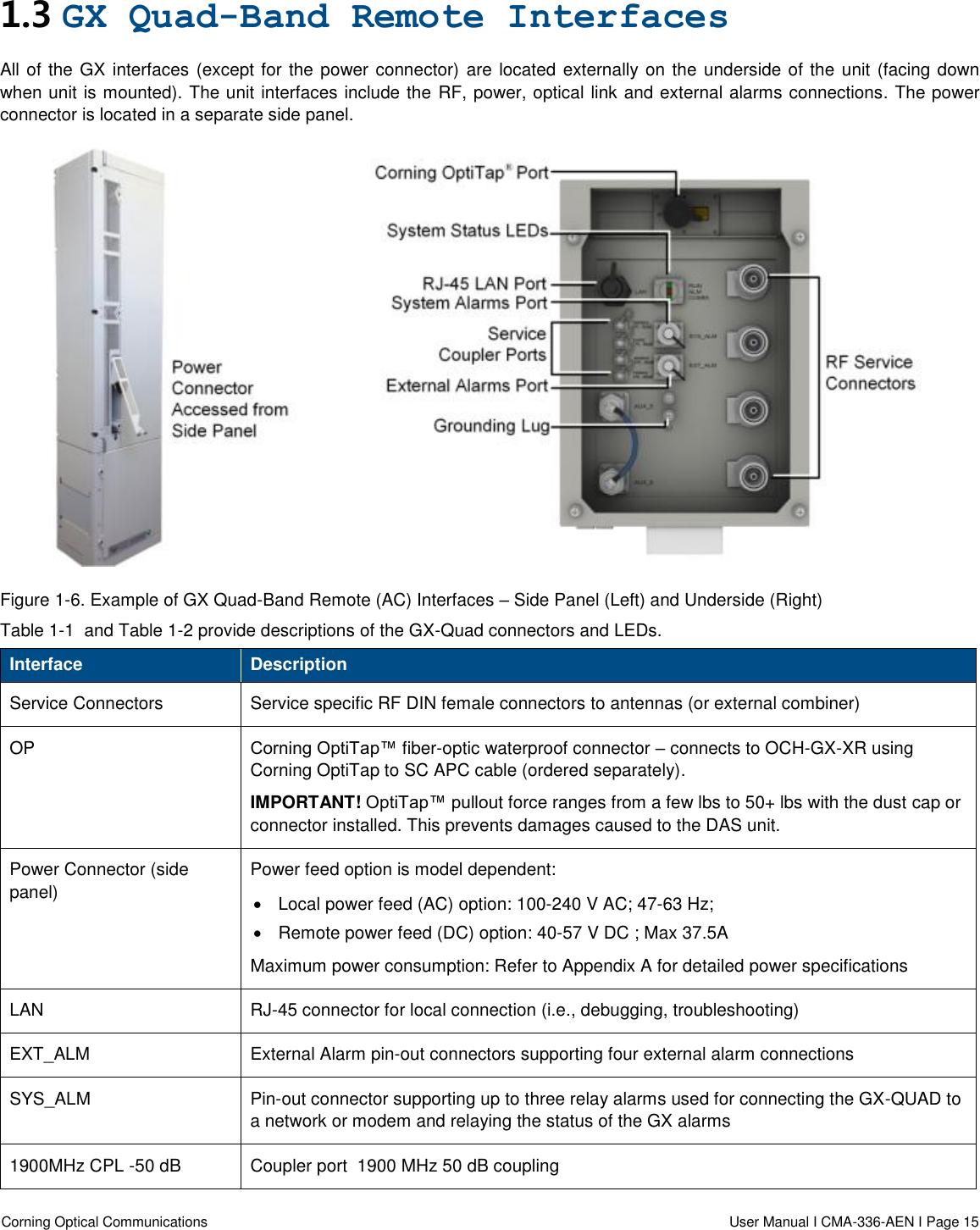 Corning Optical Communication Wireless GXCPLA3 GX 40W Quad