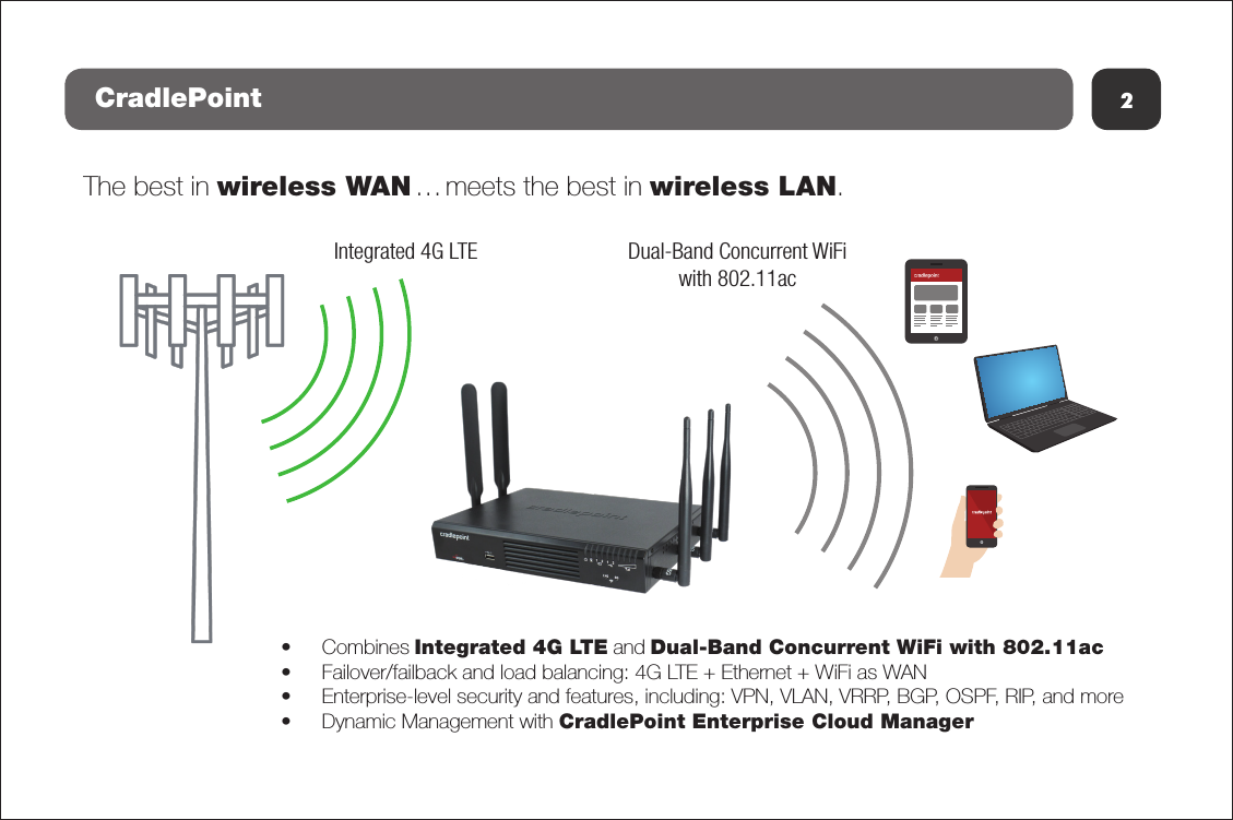 Cradlepoint S4a340a Integrated Mobile Broadband Router User Manual Wireless Vpn Diagram