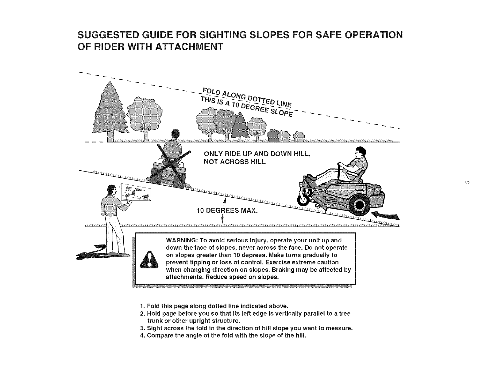 Craftsman 107277860 User Manual Zero Turn Rear Engine Rider Manuals Got This Jeep 5 Tire Rotation Diagram See More 784 Suggested Guide For Sighting Slopes Safe Operation