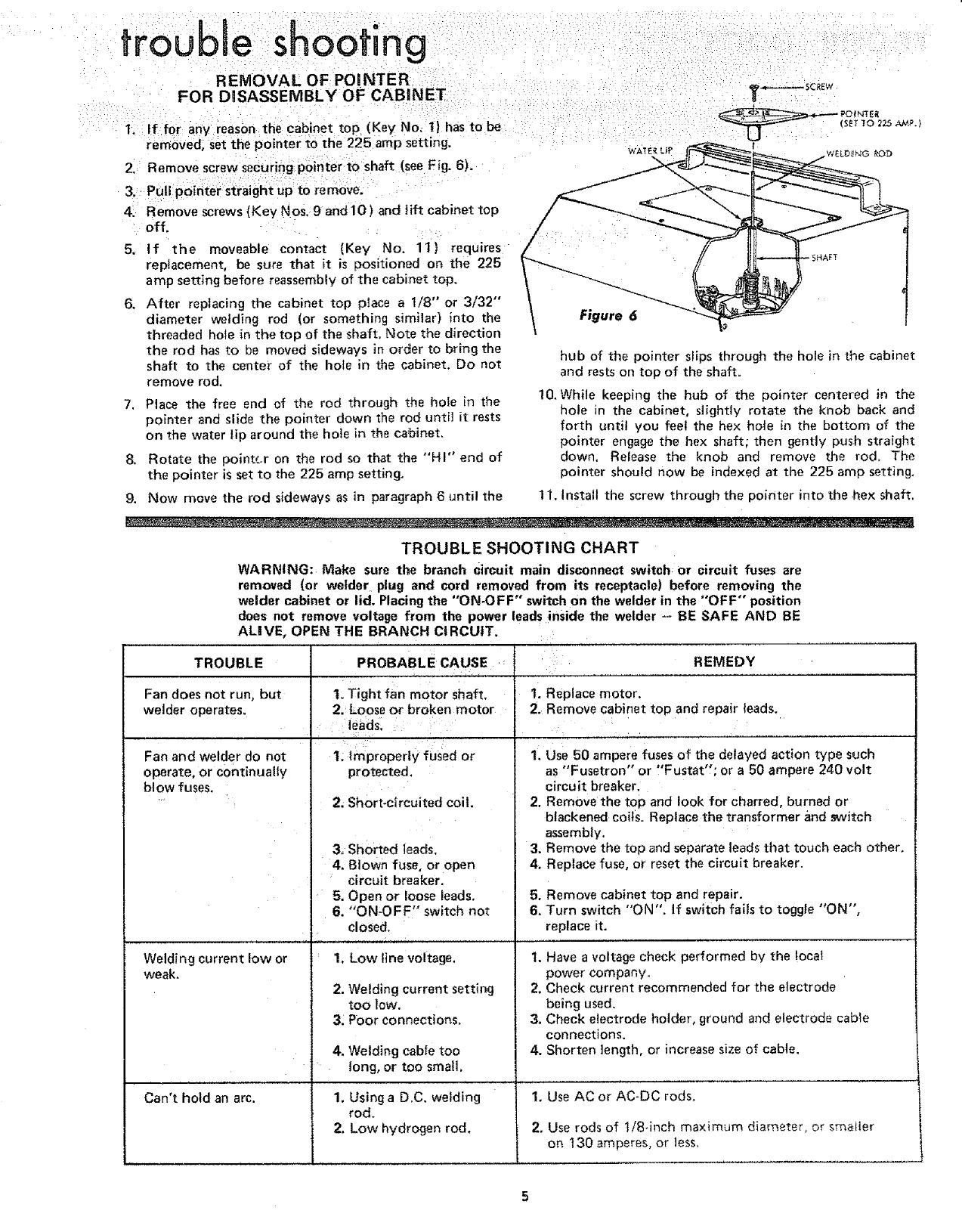 Craftsman 113207910 User Manual 225 AMP A C  ARC WELDER
