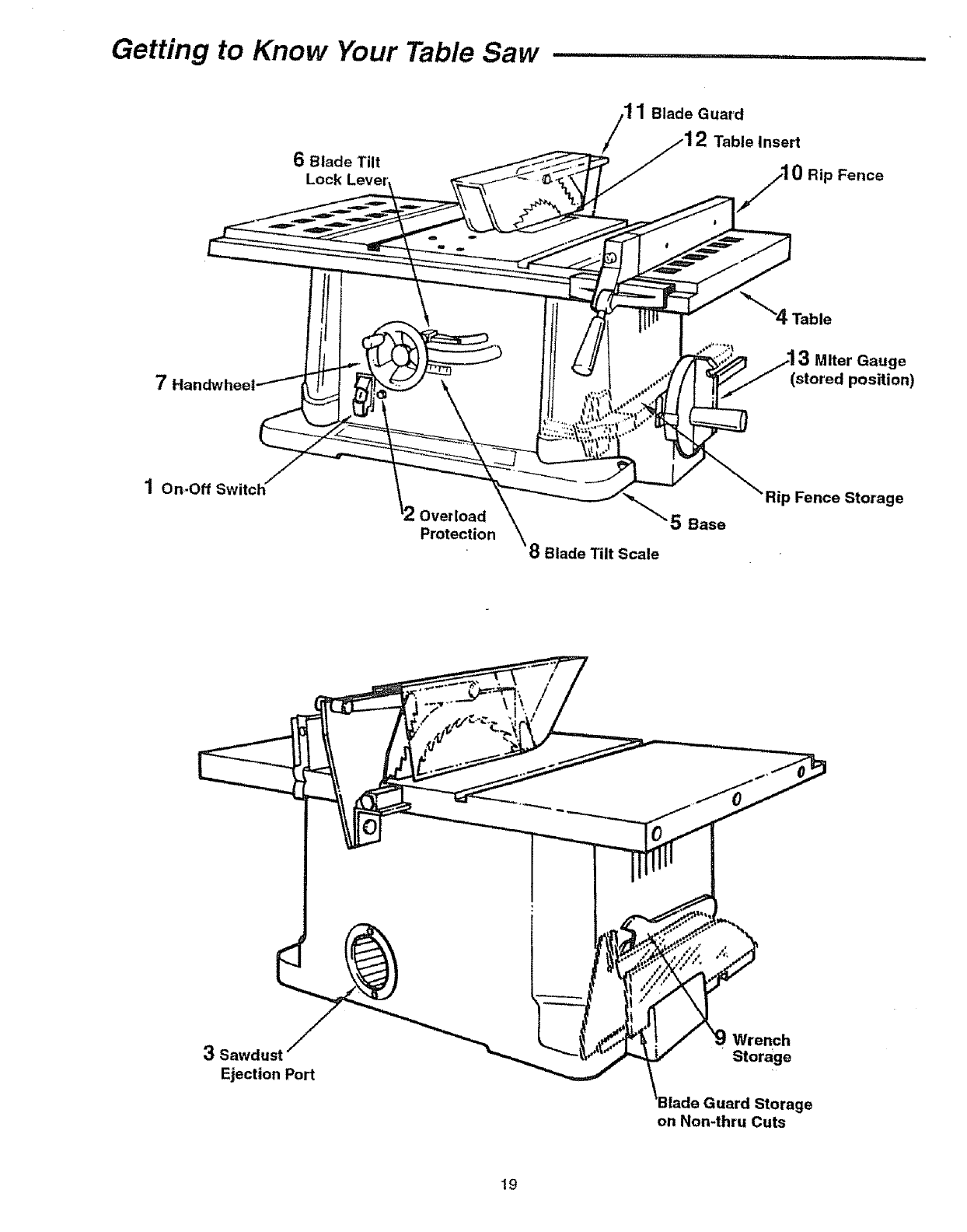 Mastercraft 10 Table Saw Diagram - Wiring Diagram Database on