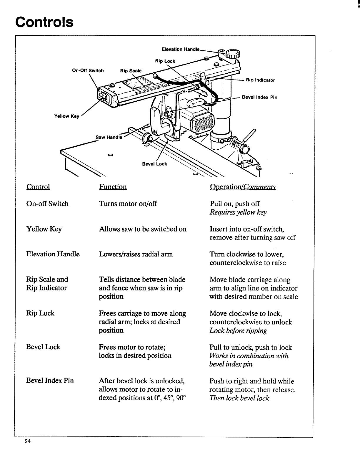 Foreskin Going To Rip Phismosis Manual Guide