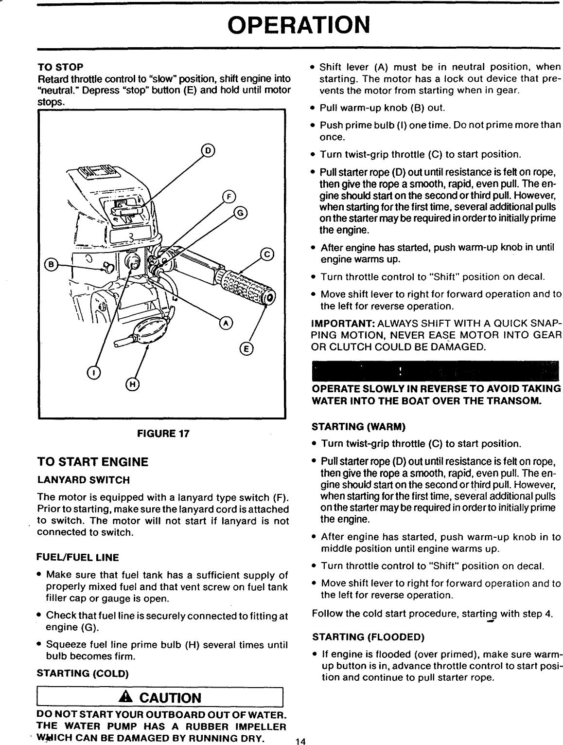 Craftsman 225581498 User Manual GAMEFISHER 15 H P  20
