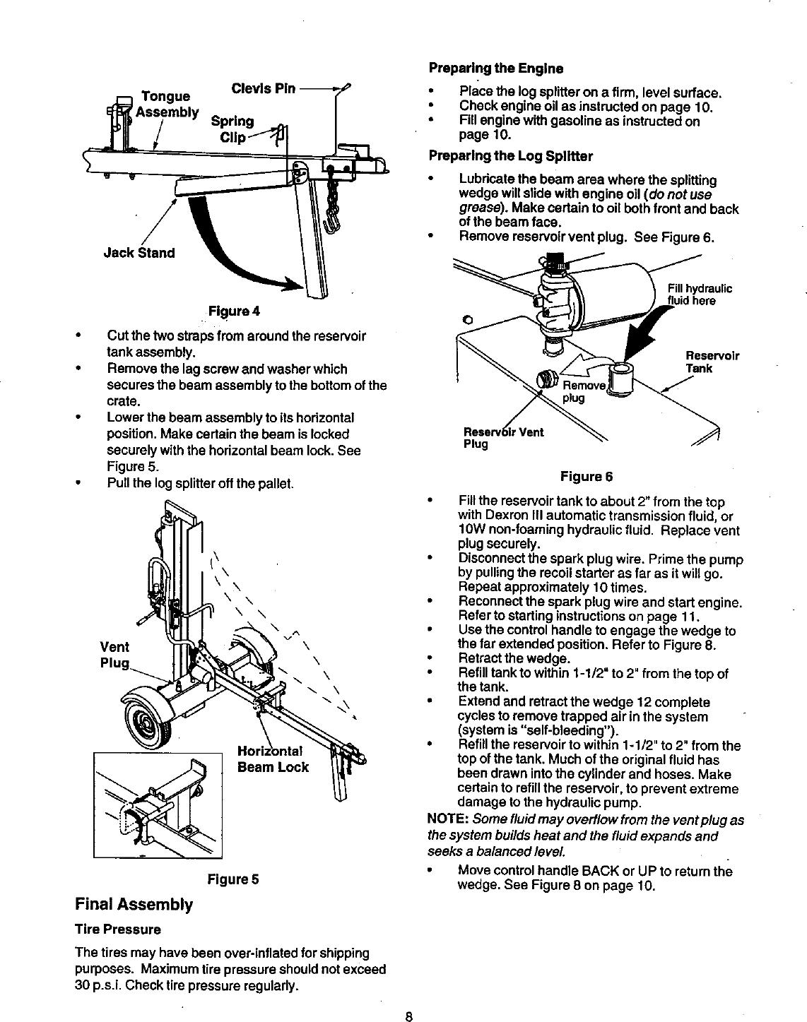 Craftsman 247794510 User Manual LOG SPLITTER Manuals And